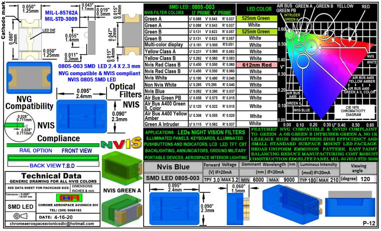 0805-003 SMD LED NVIS BLUE FILTER 0805-003 SMD LED-PLCC LED NVIS BLUE FILTER