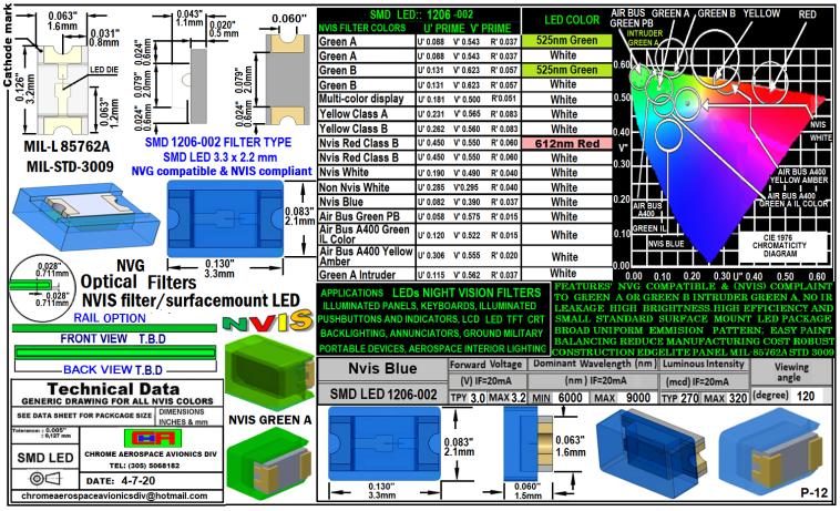 1206-002 SMD LED NVIS BLUE FILTER 1206-002 SMD LED-PLCC LED NVIS BLUE FILTER