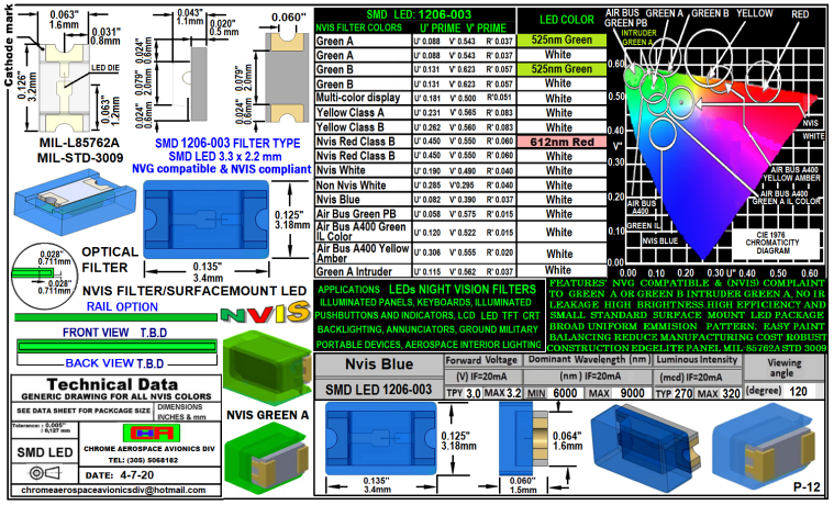 1206-003 SMD LED NVIS BLUE FILTER 1206-003 SMD LED-PLCC LED NVIS BLUE FILTER