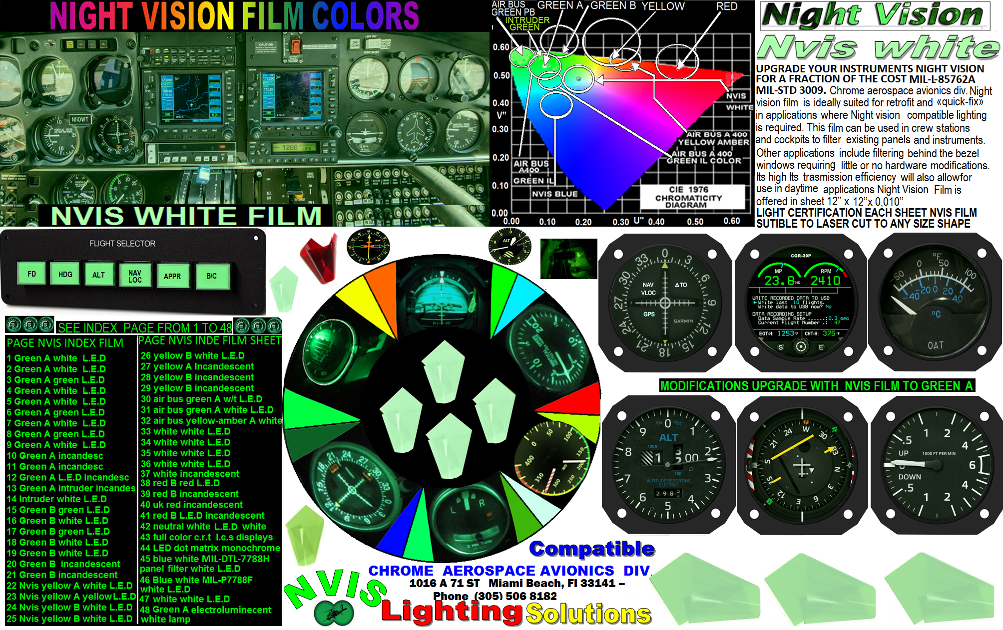 12 NVIS WHITE  FILM UPGRADE CONVERSION INSTRUMENTS  4-24-20.png