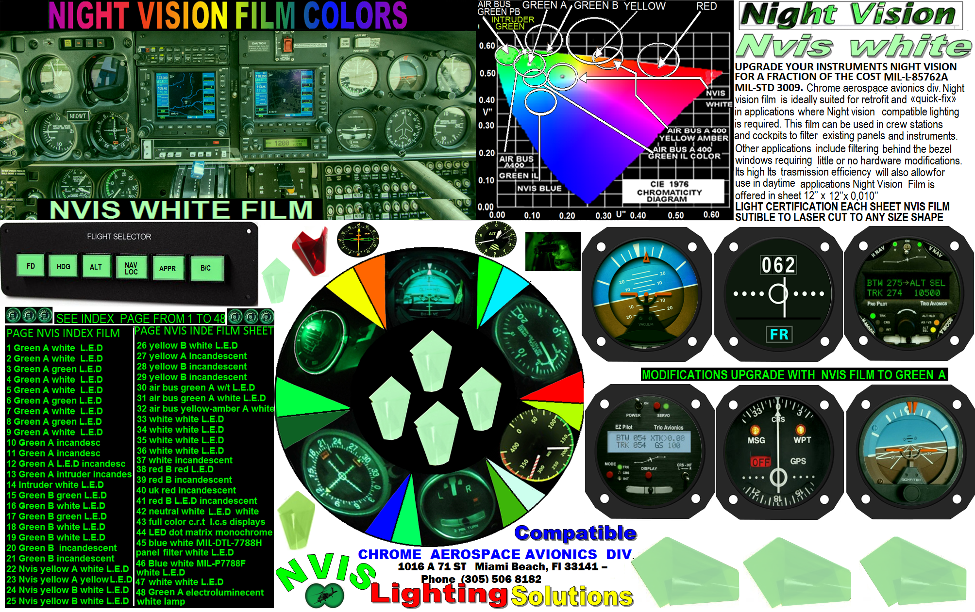 13  NVIS WHITE  FILM UPGRADE CONVERSION INSTRUMENTS   4-24-20.png
