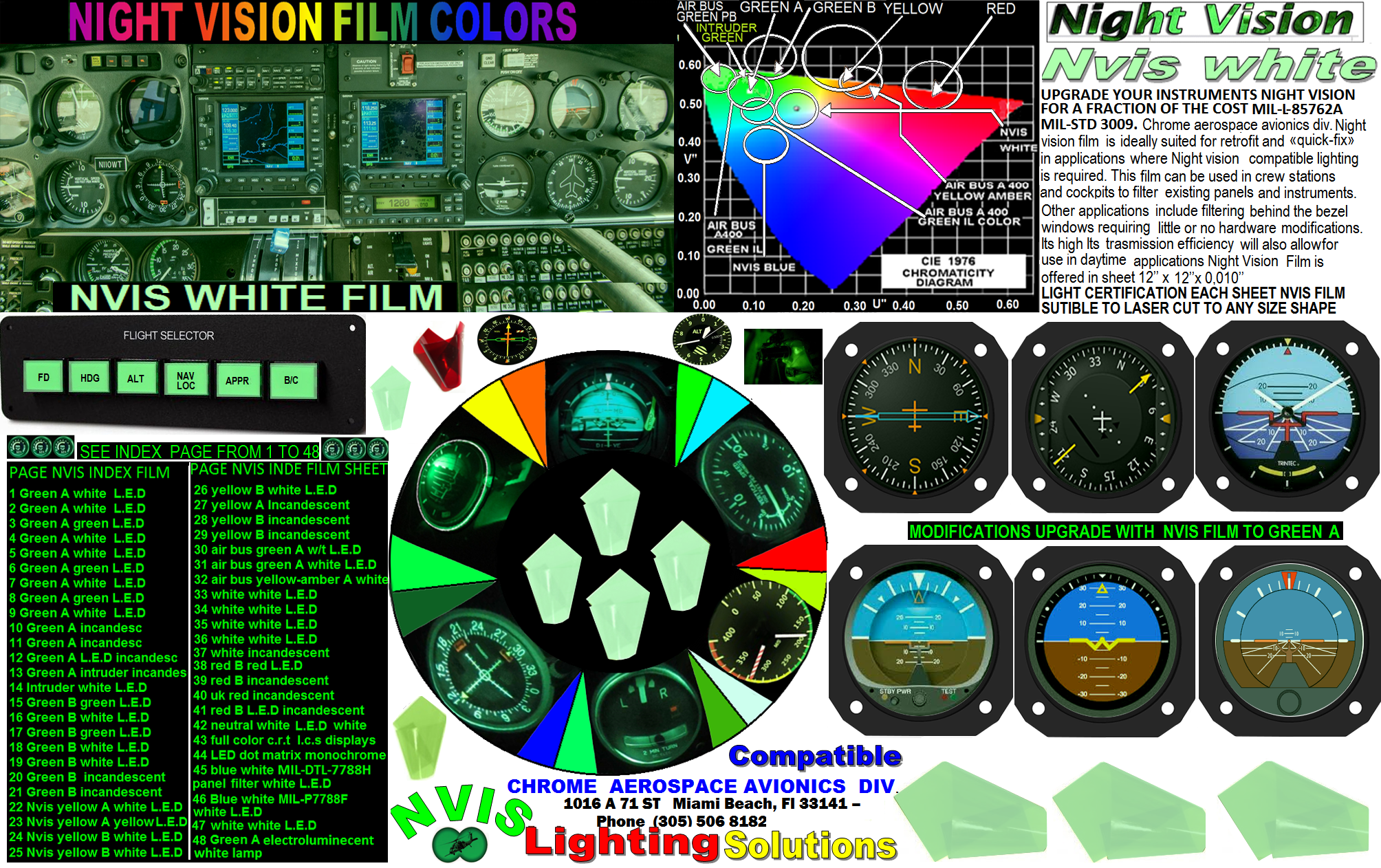 14  NVIS WHITE  FILM UPGRADE CONVERSION INSTRUMENTS   4-24-20.png