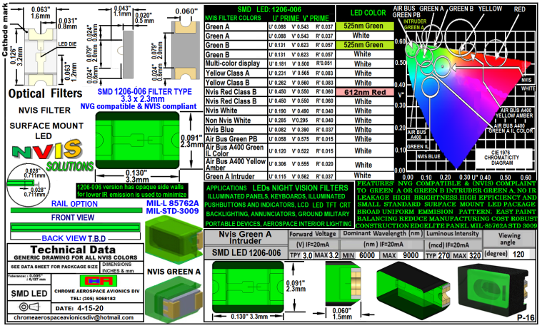SMD 1206-006 NVIS GREEN A INTRUDER FILTER 1206-006 SMD-PLCC LED NVIS GREEN A INTRUDER FILTER