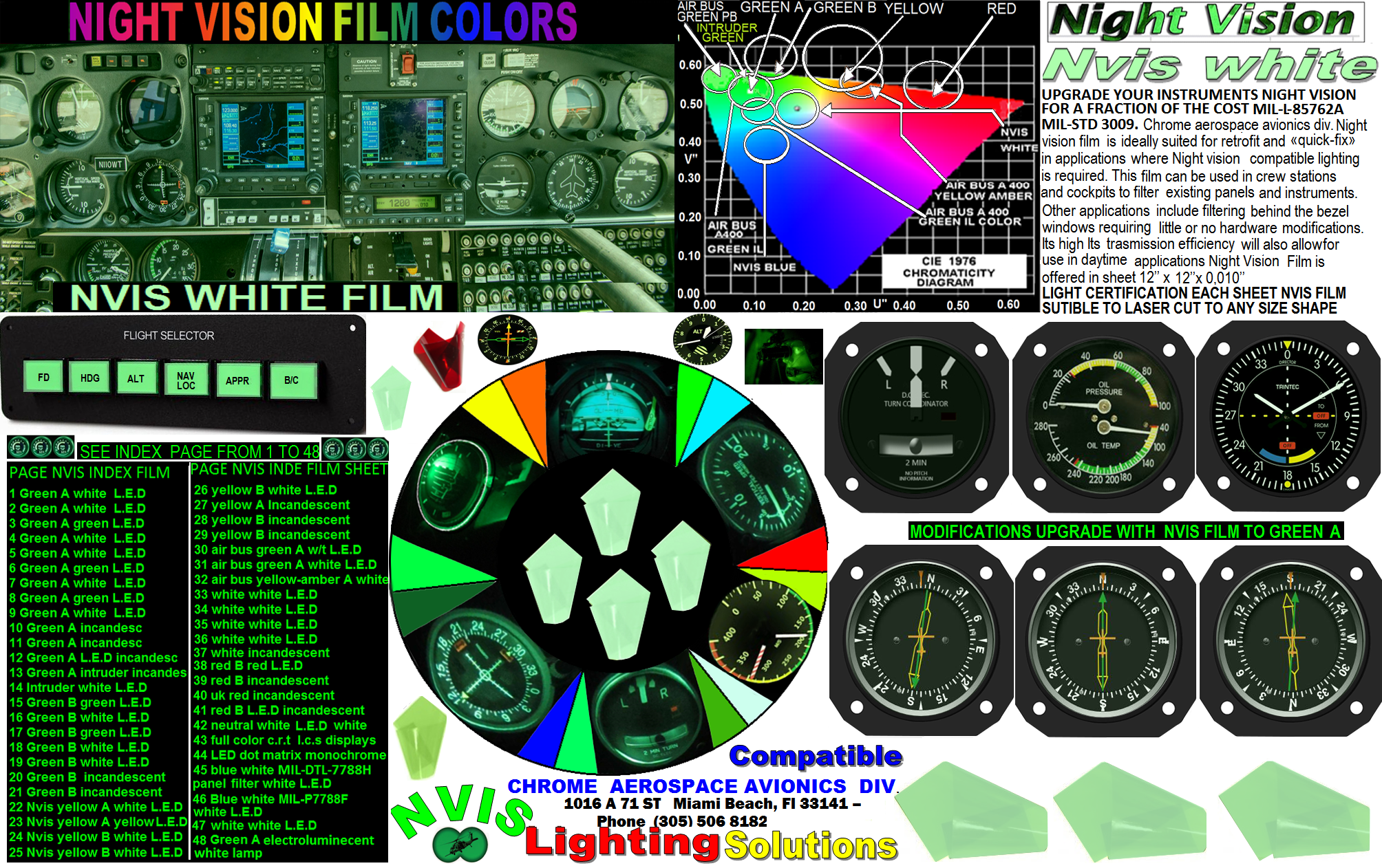 16  NVIS WHITE  FILM UPGRADE CONVERSION INSTRUMENTS   4-24-20.png