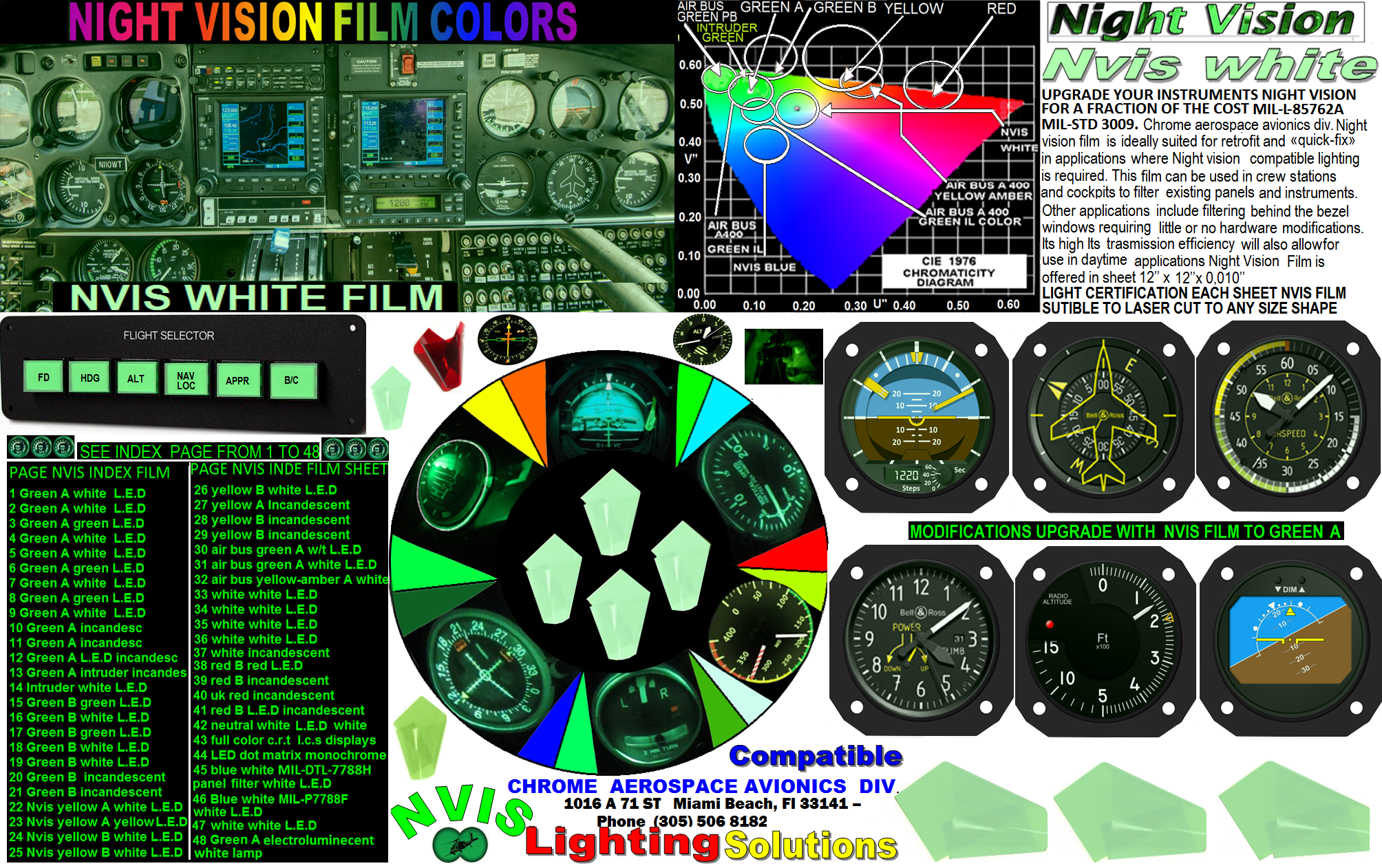 17  NVIS WHITE  FILM UPGRADE CONVERSION INSTRUMENTS  4-24-20.png