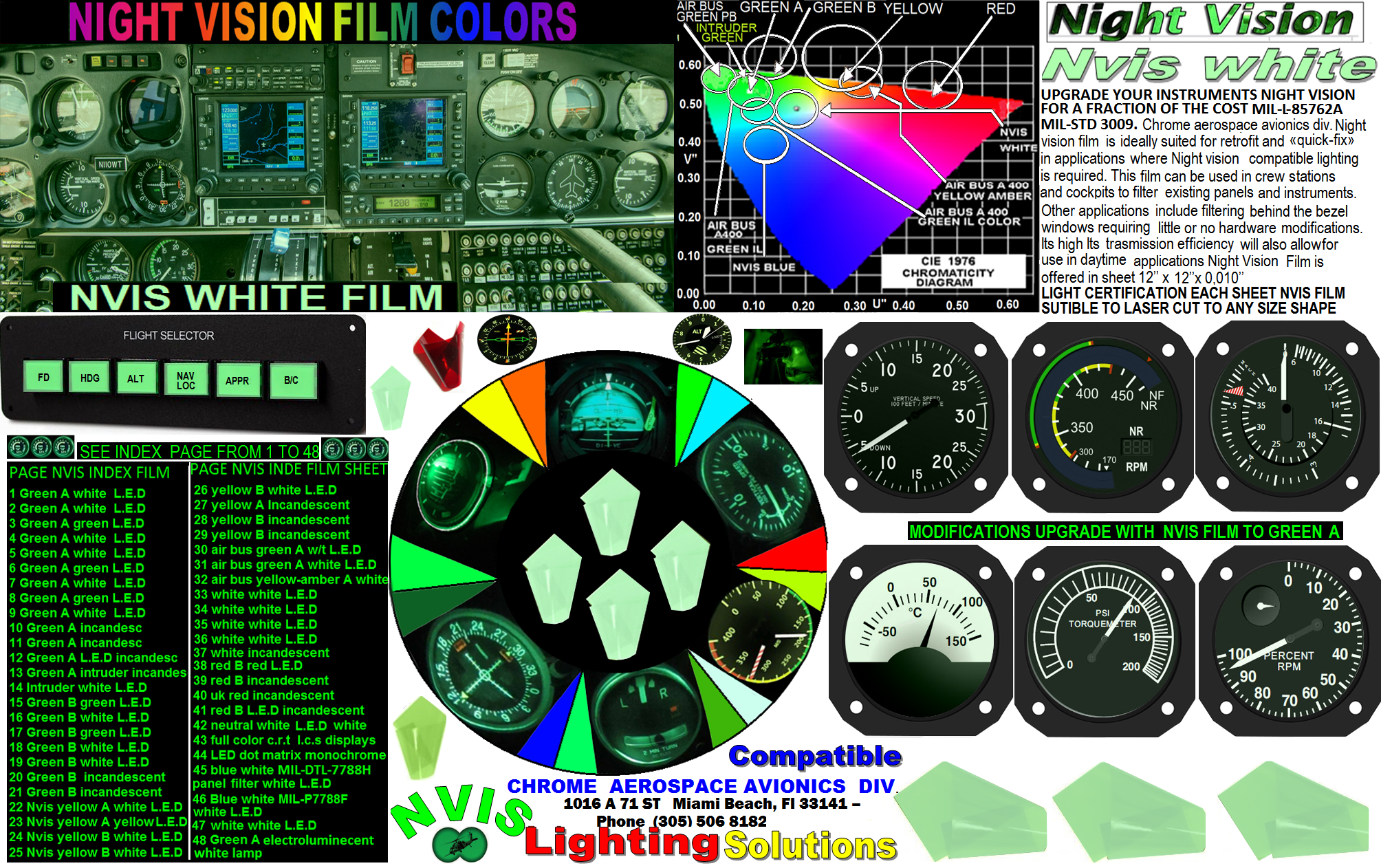18  NVIS WHITE  FILM UPGRADE CONVERSION INSTRUMENTS  4-24-20.png