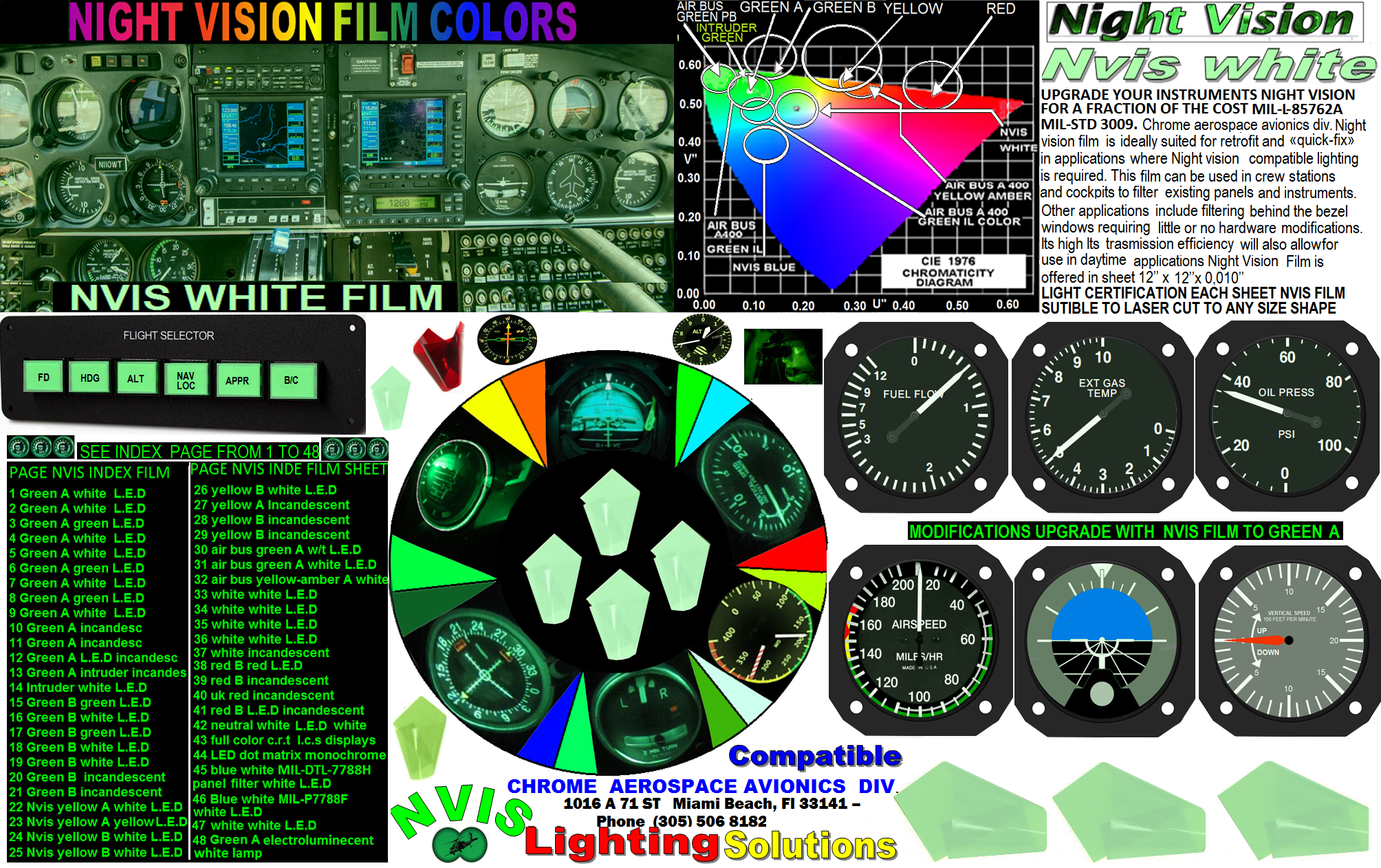 19 NVIS WHITE  FILM UPGRADE CONVERSION INSTRUMENTS   4-24-20.png