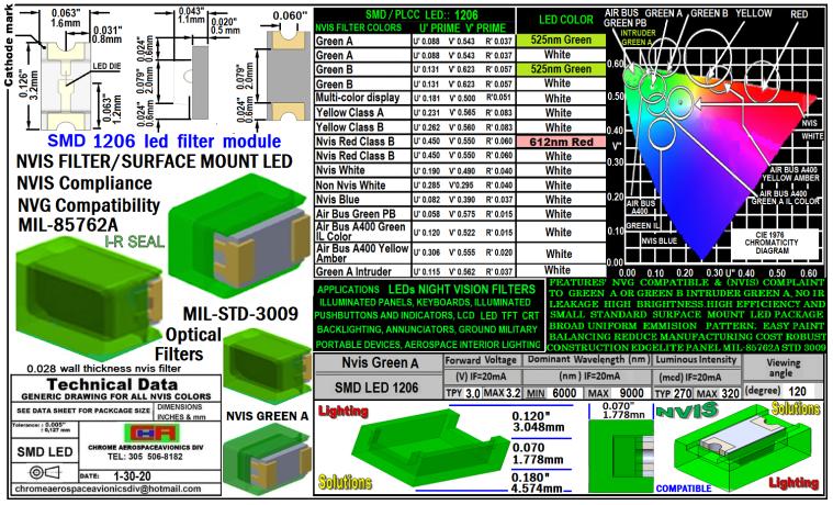 1206-006 SMD LED LIGHTS GREEN A FILTER 1206-006 SMD LED LIGHTS GREEN A PCB 1206-006 SMD-PLCC LED NVIS GREEN A FILTER 1206-006 SMD-PLCC LED NVIS GREEN A PCB 1206-002 SMD LED LIGHTS GREEN A FILTER 1206-002 SMD LED LIGHTS GREEN A PCB 1206-002 SMD LED-PLCC NVIS GREEN A FILTER 1206-002 SMD LED-PLCC NVIS GREEN A PCB 1206-003 SMD LED LIGHTS GREEN A FILTER 1206-003 SMD LED LIGHTS GREEN A PCB 1206-003 SMD LED-PLCC NVIS GREEN A FILTER 1206-003 SMD LED-PLCC NVIS GREEN A PCB