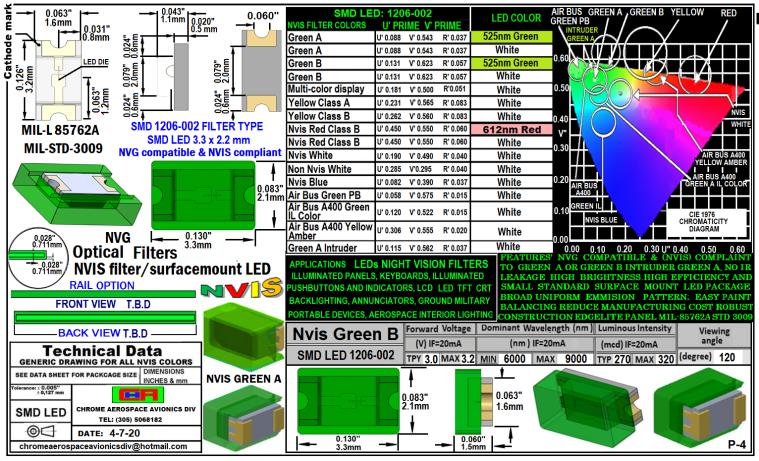 1206-002 SMD LED GREEN B FILTER  1206-002 SMD-PLCC LED NVIS GREEN B FILTER