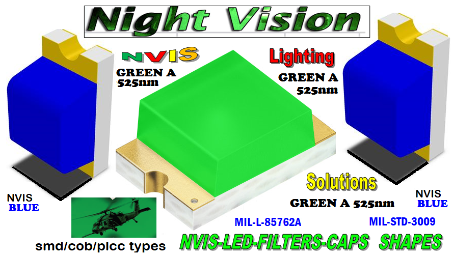 1-2 NVIS GREEN A 525 nm LED FILTER CAP   1206 SMD LED NVIS GREEN A 525 NM FILTER 1206 SMD LED NVIS GREEN A 525NM PCB 1206 SMD-PLCC LED NVIS GREEN A 525 NM FILTER 1206 SMD-PLCC LED NVIS GREEN A 525 NM PCB  L-65196-A0603-003  L-65330-A0603-003 L-65197-B0603-003 L-65250-B0603-003 L-65648-W0603-003 L-65951-W0603-003 L-65401-Y0603-003  L-65402-Y0603-003 L-65403-R0603-003 L-65196-A0805-003 L-65330-A0805-003 L-65197-B0805-003 L-65250-B0805-003 L-65648-W0805-003 L-65951-W0805-003 L-65401-Y0805-003 L-65402-Y0805-003 L-65403-R0805-003 L-65196-A1206-002 L-65330-A1206-002  L-65197-B1206-002 L-65250-B1206-002 L-65648-W1206-002  L-65951-W1206-002 L-65401-Y1206-002 L-65402-Y1206-002 L-65403-R1206-002 SMD-PLCC LED  SMD-PLCC LED NVIS GREEN A 525nm FILTER  CAP SMD-PLCC LED NVIS GREEN A 525nm FILTER  CAP 1206 SMD LED NVIS GREEN A 525 NM FILTER  1206 SMD LED NVIS GREEN A 525 NM PCB  1206 SMD-PLCC LED NVIS GREEN A 525 NM FILTER  1206 SMD-PLCC LED NVIS GREEN A 525 NM PCB  SMD-PLCC LED NVIS GREEN A 525nm FILTER CAP L-65196-A1206-003 L-65330-A1206-003 L-65197-B1206-003 L-65250-B1206-003  L-65648-W1206-003 L-65951-W1206-003 L-65401-Y1206-003 L-65402-Y1206-003 1206-002 SMD LED NVIS GREEN A 525 NM FILTER  1206-002 SMD LED NVIS GREEN A 525NM PCB  1206-002 SMD-PLCC LED NVIS GREEN A 525 NM FILTER 1206-002 SMD-PLCC LED NVIS GREEN A 525 NM PCB   1206-003 SMD LED NVIS GREEN A 525 NM FILTER 1206-003 SMD LED NVIS GREEN A 525NM PCB  1206-003 SMD-PLCC LED NVIS GREEN A 525 NM FILTER   1206-003 SMD-PLCC LED NVIS GREEN A 525 NM PCB    L-65403-R1206-003   L-65196-A320-001 L-65330-A320-001 L-65197-B320-001 L-65250-B320-001 L-65648-W320-001  L-65951-W320-001 L-65401-Y320-001 NVIS 0805 SMD LED NVIS GREEN A 525 NM FILTERNVIS 0805 SMD LED NVIS GREEN A 525 NM PCB0805 SMD-PLCC LED NVIS GREEN A 525 NM FILTER 0805 SMD-PLCC LED NVIS GREEN A 525 NM PCB  L-65402-Y320-001 L-65403-R320-001 L-65196-A670-001 L-65330-A670-001 L-65197-B670-001 L-65250-B670-001 L-65648-W670-001 0805-003 SMD LED NVIS GREEN A 525 NM FILTER  0805-003 SMD LED NVIS GREEN A 525 NM PCB  0805-003 SMD-PLCC LED NVIS GREEN A 525 NM FILTER  0805-003 SMD-PLCC LED NVIS GREEN A 525 NM PCB    L-65951-W670-001   L-65401-Y670-001 L-65401-Y670-001 L-65403-R670-001 L-65196-A460-001 L-65196-A460-001 L-65197-B460-001 L-65250-B460-001 L-65648-W460-001 L-65951-W460-001 L-65401-Y460-0011 NVIS 0603 SMD LED NVIS  NVIS 0603 SMD LED NVIS GREEN A 525 NM FILTERNVIS 0603 SMD LED NVIS GREEN A 525 NM PCB 0603 SMD-PLCC LED NVIS GREEN A 525 NM FILTER0603 SMD-PLCC LED NVIS GREEN A 525 NM PCB  L-65402-Y460-001 L-65403-R460-001 0603-003 SMD LED NVIS GREEN A 525 NM FILTER   0603-003 SMD LED NVIS GREEN A 525 NM PCB 0603-003 SMD-PLCC LED NVIS GREEN A 525 NM FILTER    0603-003 SMD-PLCC LED NVIS GREEN A 525 NM PCB  L-65951-W955-001 L-65401-Y955- 001  L-65401-Y0805-003 L-65402-Y0805-003  L-65403-R0805-003  L-65197-B1206-002 L-65250-B1206-002 L-65648-W1206-002 L-65951-W1206-002 L-65401-Y1206-002 L-65402-Y1206-002 L-65403-R1206-002 L-65197-B1206-003 L-65250-B1206-003 L-65648-W1206-003 L-65951-W1206-003 L-65401-Y1206-003 L-65402-Y1206-003 L-65403-R1206-003 L-65196-A320-001 L-65330-A320-001 L-65197-B320-001 L-65250-B320-001 L-65648-W320-001 L-65951-W320-001 L-65401-Y320-001 L-65402-Y320-001 L-65403-R320-001 L-65196-A670-001 L-65330-A670-001 L-65197-B670-001 L-65250-B670-001 L-65648-W670-001 L-65951-W670-001 L-65401-Y670-001 L-65401-Y670-001 L-65403-R670-001 L-65196-A460-001 L-65196-A460-001  L-65197-B460-001  L-65250-B460-001 L-65648-W460-001 L-65951-W460-001 L-65401-Y460-001 L-65402-Y460-001 L-65403-R460-001 L-65196-A955-001 L-65330-A955-001 L-65197-B955-001 L-65250-B955-001 L-65648-W955-001 L-65951-W955-001 L-65401-Y955- 001