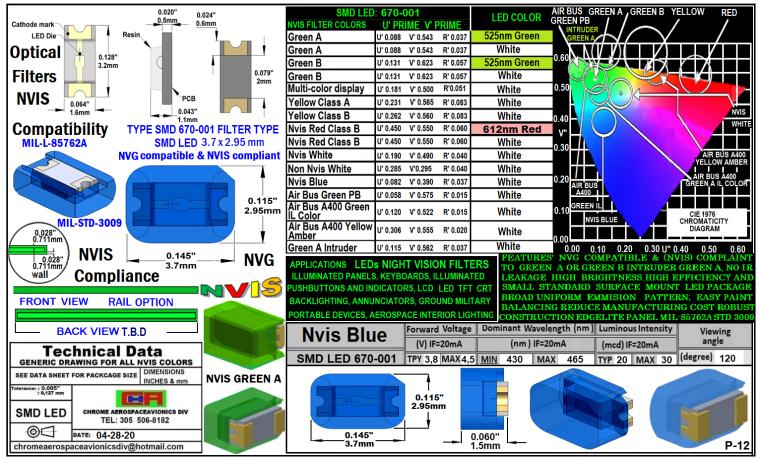 12 670-001 SMD- PLCC LED NVIS BLUE MODULE  4-30-20.png