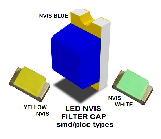 NVIS 1206 SMD LED NVIS BLUE FILTER NVIS 1206 SMD LED NVIS BLUE PCB 1206 SMD-PLCC LED NVIS BLUE FILTER 1206 SMD-PLCC LED NVIS BLUE PCB