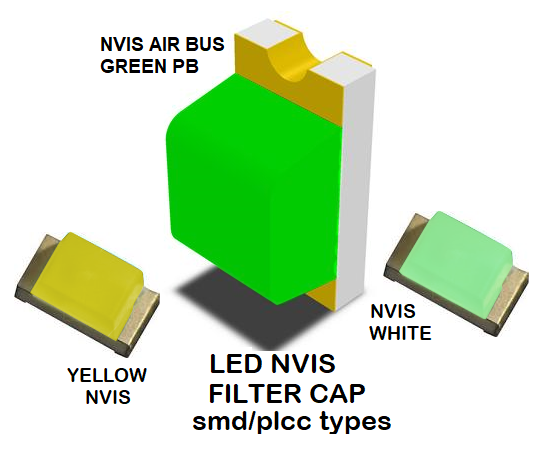 1206 LED NVIS AIRBUS GREEN BP FILTER 1206 LED NVIS AIRBUS GREEN BP PCB 1206 SMD-PLCC LED NVIS AIRBUS GREEN PB FILTER 1206 SMD-PLCC LED NVIS AIRBUS GREEN PB PCB