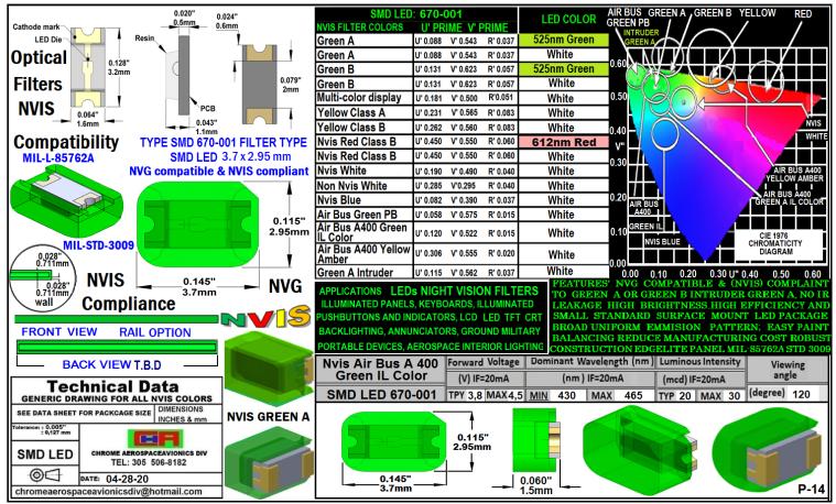 14 670-001 SMD- PLCC LED NVIS AIR BUS A 400 MODULE  4-30-20.png