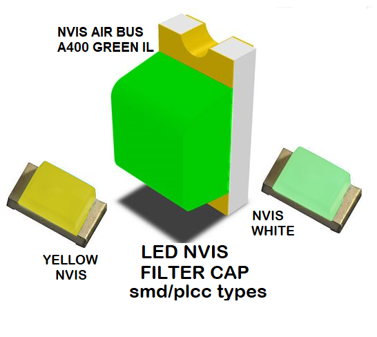 SMD-PLCC LED NVIS ARBUS A400 GREEN ILL-65403-R0603-003  L-65196-A0805-003 L-65330-A0805-003 L-65197-B0805-003 L-65250-B0805-003   L-65196-A0603-003 L-65330-A0603-003 L-65197-B0603-003 L-65250-B0603-003 L-65648-W0603-003 L-65951-W0603-003 L-65401-Y0603-003  L-65402-Y0603-003 L-65403-R0603-003 L-65196-A0805-003 L-65330-A0805-003 L-65197-B0805-003 L-65250-B0805-003 L-65648-W0805-003 L-65951-W0805-003 L-65401-Y0805-003 L-65402-Y0805-003 L-65403-R0805-003 L-65196-A1206-002 L-65330-A1206-002  L-65197-B1206-002 L-65250-B1206-002 L-65648-W1206-002  L-65951-W1206-002 L-65401-Y1206-002 L-65402-Y1206-002 L-65403-R1206-002 SMD-PLCC LED  NVIS AIRBUS A400 GREEN IL COLOR FILTER CAP 1206 AIRBUS A400 GREEN IL COLOR FILTER 1206 AIRBUS A400 GREEN IL COLOR FILTER PCB  1206 SMD- PLCC LED NVIS AIRBUS A 400 GREEN IL COLOR FILTER  1206 SMD- PLCC LED NVIS AIRBUS A 400 GREEN IL COLOR PCB L-65196-A1206-003 L-65330-A1206-003 L-65197-B1206-003 L-65250-B1206-003  L-65648-W1206-003 L-65951-W1206-003 L-65401-Y1206-003 L-65402-Y1206-003 1206-002 LED AIRBUS A400 GREEN IL COLOR FILTER 1206-002 LED AIRBUS A400 GREEN IL COLOR FILTER PCB 1206-002 SMD- PLCC LED NVIS AIRBUS A 400 GREEN IL COLOR FILTER 1206-002 SMD - PLCC LED NVIS AIRBUS A 400 GREEN IL COLOR  L-65403-R1206-003   L-65196-A320-001 L-65330-A320-001 L-65197-B320-001 L-65250-B320-001 L-65648-W320-001 L-65951-W320-001 L-65401-Y320-001 L-65196-A670-001 L-65330-A670-001 L-65197-B670-001 L-65250-B670-001 L-65648-W670-001 0805 LED NVIS AIRBUS A400 GREEN IL COLOR FILTER  0805 LED NVIS AIRBUS A400 GREEN IL COLOR FILTER PCB 0805 SMD- PLCC LED NVIS AIRBUS A 400 GREEN IL COLOR FILTER 0805 SMD- PLCC LED NVIS AIRBUS A 400 GREEN IL COLOR PCB   0805 LED NVIS AIRBUS A400 GREEN IL COLOR FILTER  0805 LED NVIS AIRBUS A400 GREEN IL COLOR FILTER PCB 0805 SMD- PLCC LED NVIS AIRBUS A 400 GREEN IL COLOR FILTER 0805 SMD- PLCC LED NVIS AIRBUS A 400 GREEN IL COLOR PCB   0805-003 SMD LED AIRBUS A400 GREEN IL COLOR FILTER  0805-003 SMD LED AIRBUS A400 GREEN IL COLOR FILTE