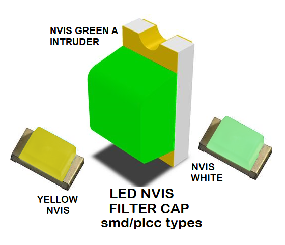 SMD 1206 NVIS GREEN A INTRUDER FILTER SMD 1206 NVIS GREEN A INTRUDER PCB 1206 SMD-PLCC LED NVIS GREEN A INTRUDER FILTER 1206 SMD-PLCC LED NVIS GREEN A INTRUDER PCB