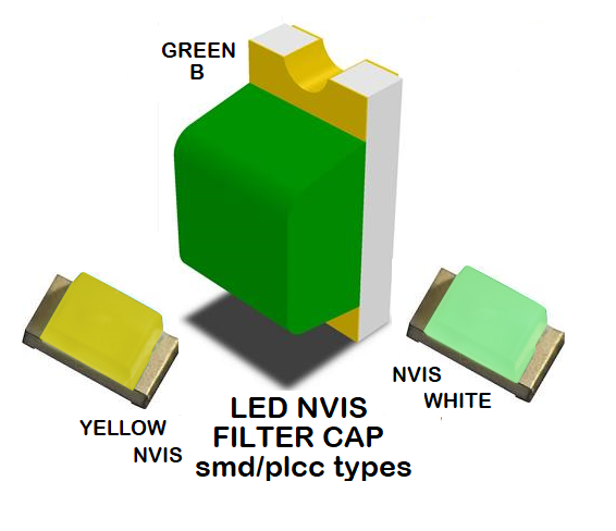 4 SMD-LCC LED NVIS GREEN B 5-15-20 L-65196-A0603-003 L-65330-A0603-003 L-65197-B0603-003 L-65250-B0603-003 L-65648-W0603-003 L-65951-W0603-003 L-65401-Y0603-003  L-65402-Y0603-003 L-65403-R0603-003 L-65196-A0805-003 L-65330-A0805-003 L-65197-B0805-003 L-65250-B0805-003 L-65648-W0805-003 L-65951-W0805-003 L-65401-Y0805-003 L-65402-Y0805-003 L-65403-R0805-003 L-65196-A1206-002 L-65330-A1206-002  L-65197-B1206-002 L-65250-B1206-002 L-65648-W1206-002  L-65951-W1206-002 L-65401-Y1206-002 L-65402-Y1206-002 L-65403-R1206-002 SMD-PLCC  LED NVIS GREEN B   FILTER CAP 1206 SMD LED NVIS GREEN B FILTER  1206 SMD LED NVIS GREEN B PCB 1206 SMD-PLCC LED NVIS GREEN B FILTER 1206 SMD-PLCC LED NVIS GREEN B PCB L-65196-A1206-003 L-65330-A1206-003 L-65197-B1206-003 L-65250-B1206-003  L-65648-W1206-003 L-65951-W1206-003 L-65401-Y1206-003 L-65402-Y1206-003 1206-002 SMD LED NVIS GREEN B FILTER 1206-002 SMD LED NVIS GREEN B PCB 1206-002 SMD-PLCC LED NVIS GREEN B FILTER 1206-002 SMD-PLCC LED NVIS GREEN B PCB  1206-003 SMD LED NVIS GREEN B FILTER1206-003 SMD LED NVIS GREEN B PCB 1206-003 SMD-PLCC LED NVIS GREEN B FILTER     1206-003 SMD-PLCC LED NVIS GREEN B PCB    1206-006 SMD LED NVIS GREEN B FILTER1206-006 SMD LED NVIS GREEN B PCB1206-006 SMD-PLCC LED NVIS GREEN B FILTER     1206-006 SMD-PLCC LED NVIS GREEN B PCB  L-65403-R1206-003   L-65196-A320-001 L-65330-A320-001 L-65197-B320-001 L-65250-B320-001 L-65648-W320-001  L-65951-W320-001 L-65401-Y320-001 0805 SMD LED NVIS GREEN B FILTER0805 SMD LED NVIS GREEN B PCB0805 SMD-PLCC LED NVIS GREEN B FILTER0805 SMD-PLCC LED NVIS GREEN B PCB  L-65402-Y320-001 L-65403-R320-001 L-65196-A670-001 L-65330-A670-001 L-65197-B670-001 L-65250-B670-001 L-65648-W670-001  L-65951-W670-001   L-65401-Y670-001 L-65401-Y670-001 L-65403-R670-001 L-65196-A460-001 L-65196-A460-001 L-65197-B460-001 L-65250-B460-001 L-65648-W460-001 L-65951-W460-001 L-65401-Y460-001 0603 SMD LED NVIS GREEN B FILTER0603 SMD LED NVIS GREEN B PCB0603 SMD-PLCC LED NVIS GREEN B FILTER0603 SM