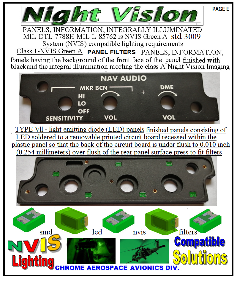 4 PAGE E night vision Panel filters pc type 1-13-20