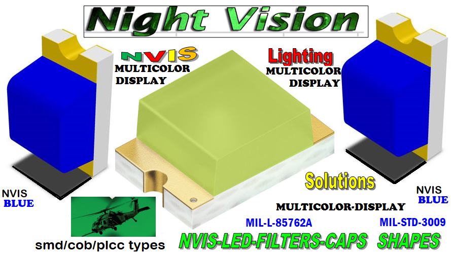 5-2 NVIS MULTICOLO-DISPLAY LED FILTER CAP 5-28-20L-65403-R0603-003  L-65196-A0805-003 L-65330-A0805-003 L-65197-B0805-003 L-65250-B0805-003   L-65196-A0603-003 L-65330-A0603-003 L-65197-B0603-003 L-65250-B0603-003 L-65648-W0603-003 L-65951-W0603-003 L-65401-Y0603-003  L-65402-Y0603-003 L-65403-R0603-003 L-65196-A0805-003 L-65330-A0805-003 L-65197-B0805-003 L-65250-B0805-003 L-65648-W0805-003 L-65951-W0805-003 L-65401-Y0805-003 L-65402-Y0805-003 L-65403-R0805-003 L-65196-A1206-002 L-65330-A1206-002  L-65197-B1206-002 L-65250-B1206-002 L-65648-W1206-002  L-65951-W1206-002 L-65401-Y1206-002 L-65402-Y1206-002 L-65403-R1206-002 SMD-PLCC  LED NVIS MULTICOLOR DISPLAY FILTER CAP 1206 LED NVIS MULTICOLOR DISPLAY FILTER 1206 LED NVIS MULTICOLOR DISPLAY PCB 1206 SMD-PLCC LED NVIS MULTI COLOR DISPLAY FILTER 1206 SMD-PLCC LED NVIS MULTI COLOR DISPLAY PCB L-65196-A1206-003 L-65330-A1206-003 L-65197-B1206-003 L-65250-B1206-003  L-65648-W1206-003 L-65951-W1206-003 L-65401-Y1206-003 L-65402-Y1206-003 1206-002 LED NVIS MULTICOLOR DISPLAY FILTER 1206-002 LED NVIS MULTICOLOR DISPLAY PCB 1206-002 SMD-PLCC LED NVIS MULTI COLOR DISPLAY FILTER 1206-002 SMD-PLCC LED NVIS MULTI COLOR DISPLAY PCB   1206-003 LED NVIS MULTICOLOR DISPLAY FILTER 1206-003 LED NVIS MULTICOLOR DISPLAY PCB 1206-003 SMD-PLCC LED NVIS MULTI COLOR DISPLAY FILTER  1206-003 SMD-PLCC LED NVIS MULTI COLOR DISPLAY PCB  L-65403-R1206-003   L-65196-A320-001 L-65330-A320-001 L-65197-B320-001 L-65250-B320-001 L-65648-W320-001 L-65951-W320-001 L-65401-Y320-0010805 LED NVIS MULTICOLOR DISPLAY FILTER0805 LED NVIS MULTICOLOR DISPLAY PCB0805 SMD-PLCC LED NVIS MULTI COLOR DISPLAY FILTER0805 SMD-PLCC LED NVIS MULTI COLOR DISPLAY PCB L-65402-Y320-001 L-65403-R320-001 L-65196-A670-001 L-65330-A670-001 L-65197-B670-001 L-65250-B670-001 L-65648-W670-001 0805-003 NVIS LED MULTICOLOR DISPLAY FILTER 0805-003 NVIS LED MULTICOLOR DISPLAY PCB 0805-003 SMD-PLCC LED NVIS MULTI COLOR DISPLAY FILTER  0805-003 SMD-PLCC LED NVIS MULTI COLOR DISPLAY PC