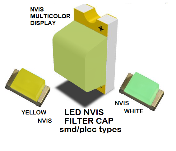 1206 LED NVIS MULTICOLOR DISPLAY FILTER 1206 LED NVIS MULTICOLOR DISPLAY PCB 1206 SMD-PLCC LED NVIS MULTI COLOR DISPLAY FILTER 1206 SMD-PLCC LED NVIS MULTI COLOR DISPLAY PCB