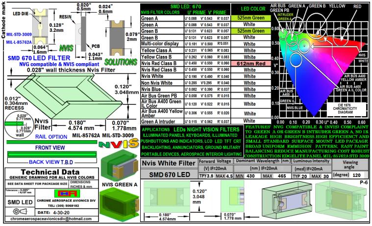 6  670 SSMD-PLCC LED NVIS WHITE  FILTER 5-4-20.png