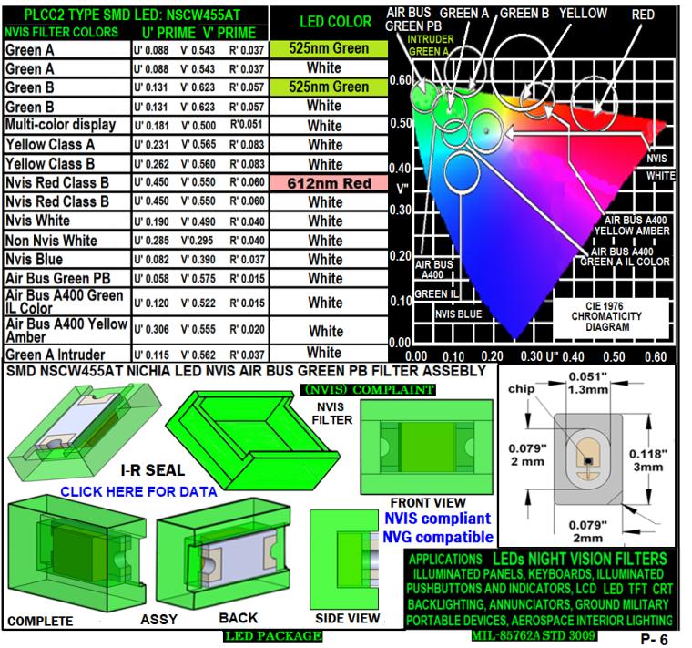 6 NSCW455AT NICHIA SMD-PLCC LEDNVIS AIR BUS GREEN PB FILTER CARNADA 5-18-20