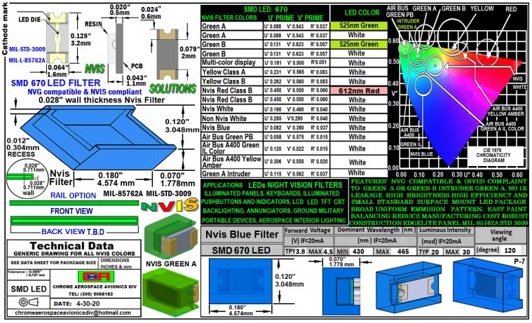 7 670 SMD-PLCC LED NVIS BLUE FILTER  5-4-20.png
