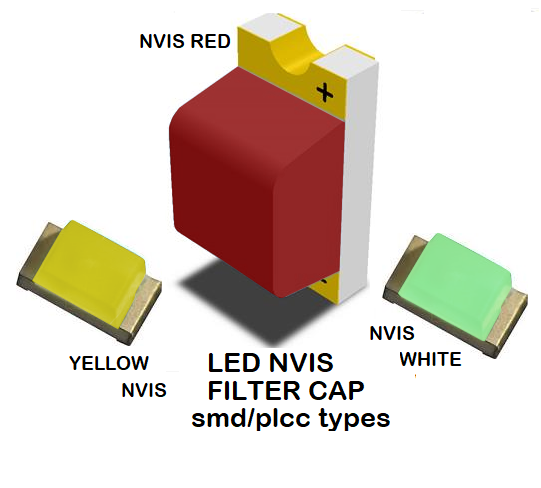 1206 SMD LED NVIS RED CLASS B 612 NM FILTER 1206 SMD LED NVIS RED CLASS B 612 NM PCB 1206 SMD-PLCC LED NVIS RED CLASS B 612 NM FILTER 1206 SMD-PLCC LED NVIS RED CLASS B 612 NM FILTER PCB