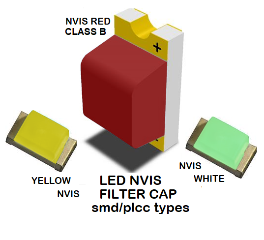 1206 SMD LED NVIS RED CLASS B FILTER SMD LED NVIS RED CLASS B PCB 1206 SMD-PLCC LED NVIS RED CLASS B FILTER 1206 SMD-PLCC LED NVIS RED CLASS B PCB