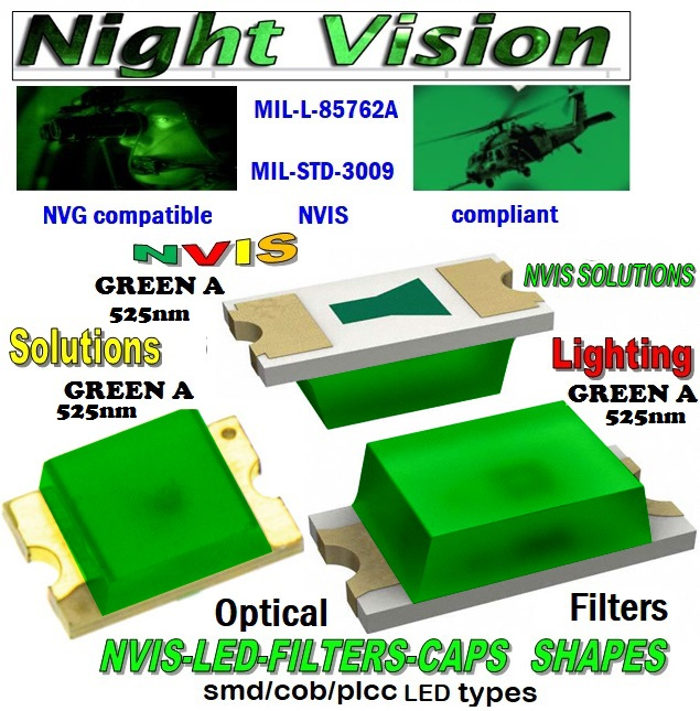 Rohm-SML-D15 OSRAM OPTO LED NVIS GREEN A 525nm FILTER CAP