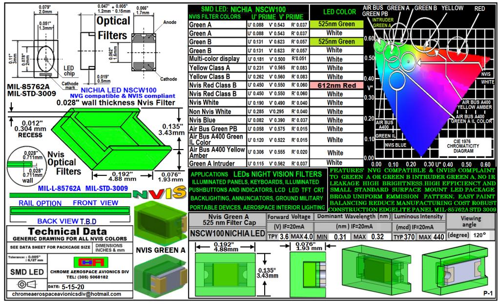 NSCW100 NICHIA SMD-PLCC LED NVIS GREEN A 525 NM FILTER CAP