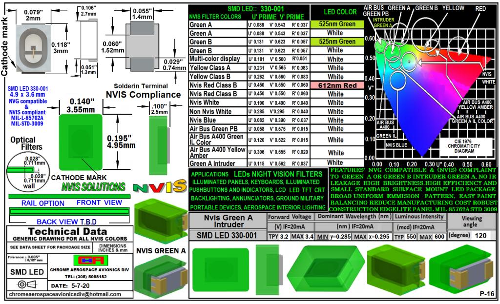 330-001 NVIS GREEN A INTRUDER FILTER CAP       330-001 NVIS GREEN A INTRUDER PCB   330-001 SMD-PLCC LED NVIS GREEN A INTRUDER FILTER CAP       330-001 SMD-PLCC LED NVIS GREEN A INTRUDER PCB