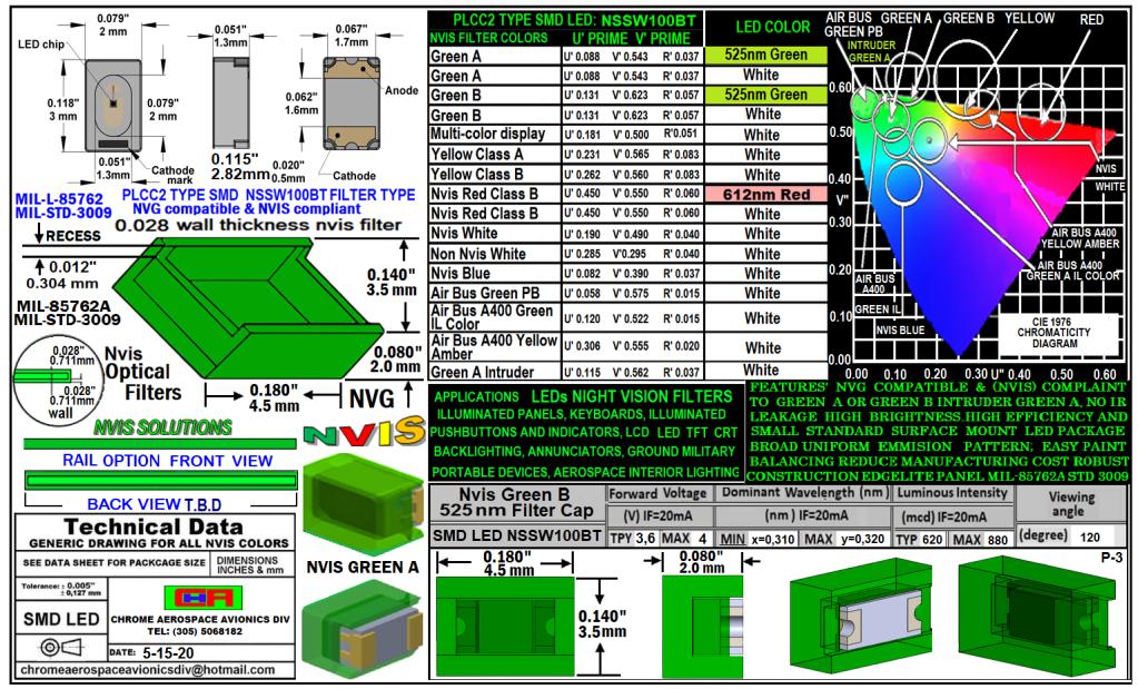 NSSW100BT NICHIA SMD-PLCC LED NVIS GREEN B 525 nm FILTER CAP