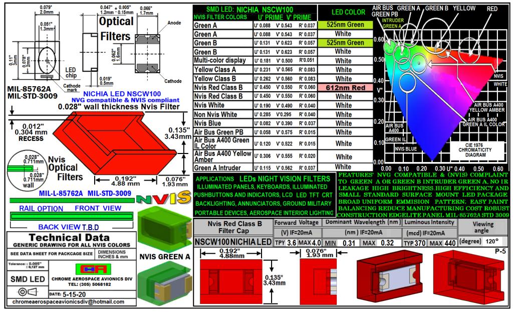 NSCW100 NICHIA SMD-PLCC LED NVIS GREEN B FILTER CAP