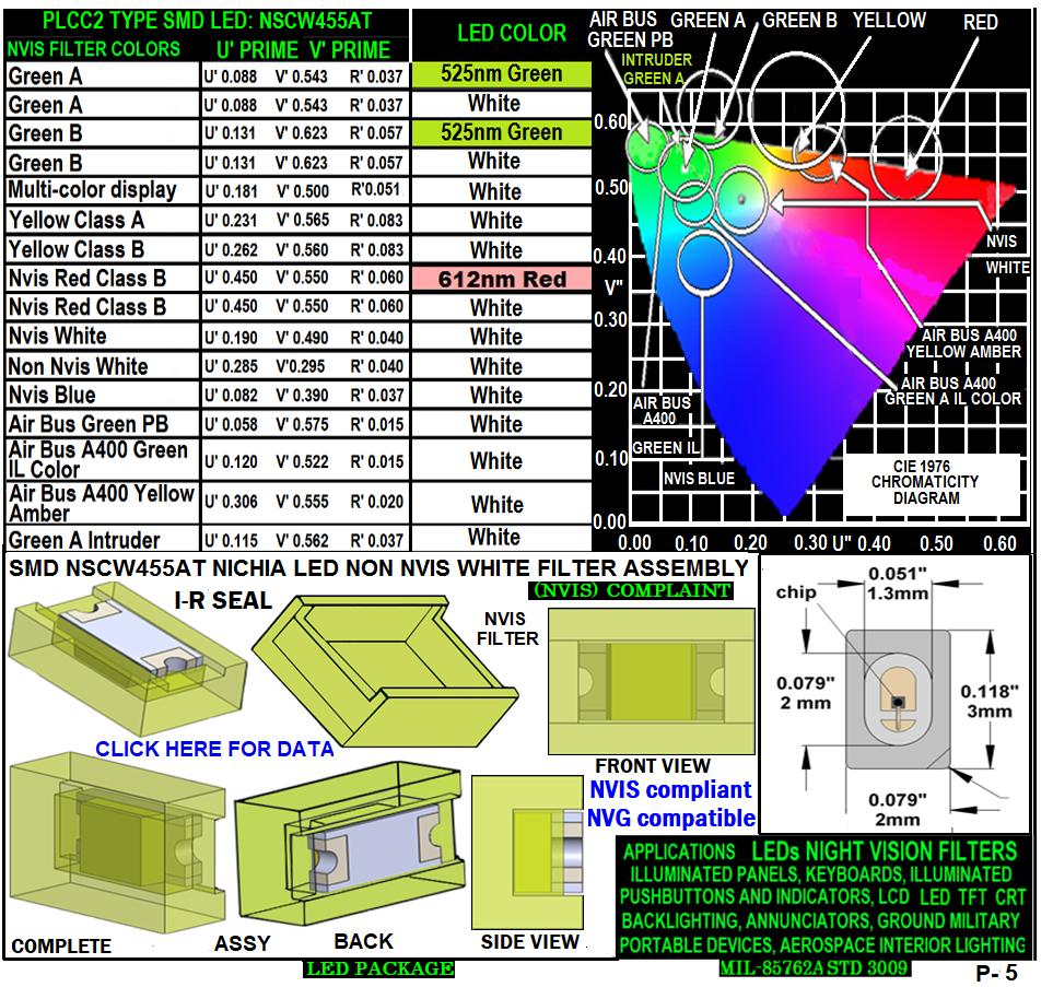 NSCW455AT NICHIA SMD-PLCC LED NON NVIS WHITE