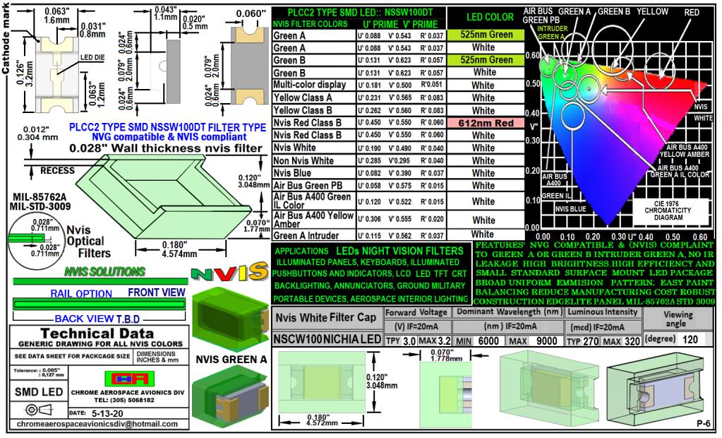 NSSW100DT NICHIA SMD-PLCC LED NVIS WHITE FILTER CAP
