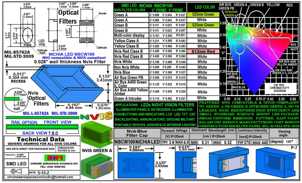 NSCW100 NICHIA SMD-PLCC LED NVIS BLUE FILTER CAP