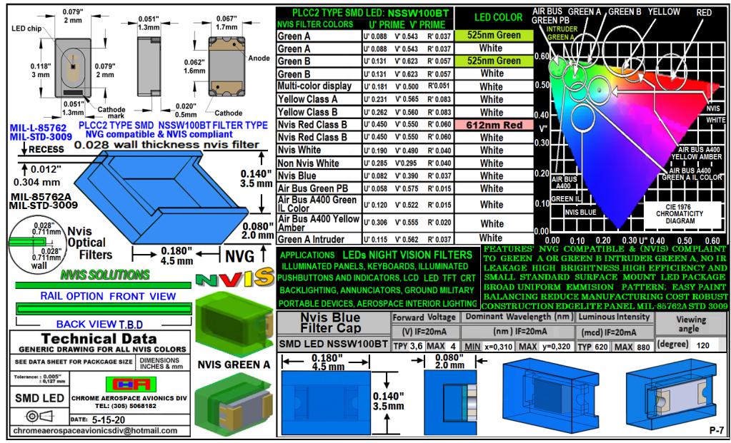 NSSW100BT NICHIA SMD-PLCC LED NVIS BLUE FILTER CAP