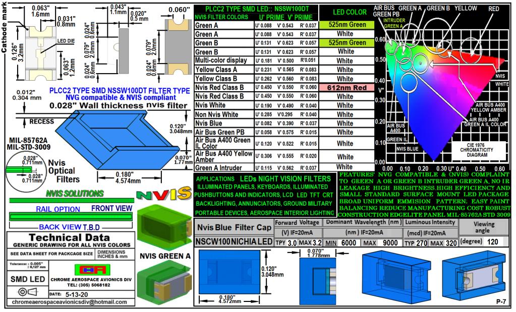 NSSW100DT NICHIA SMD-PLCC LED NVIS BLUE FILTER CAP