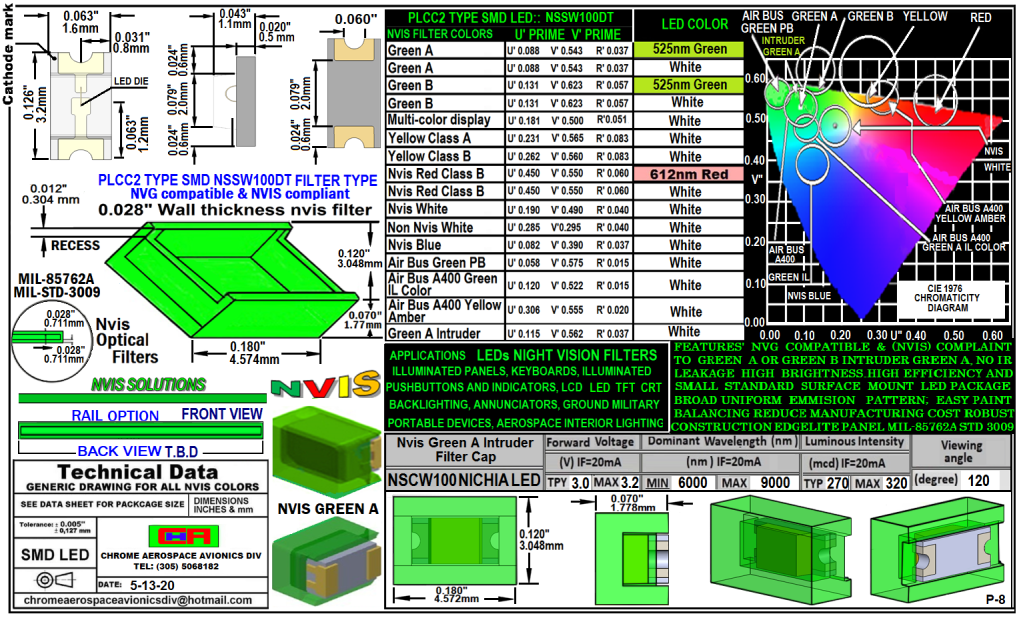 NSSW100DT NICHIA SMD-PLCC LED NVIS GREEN A INTRUDER