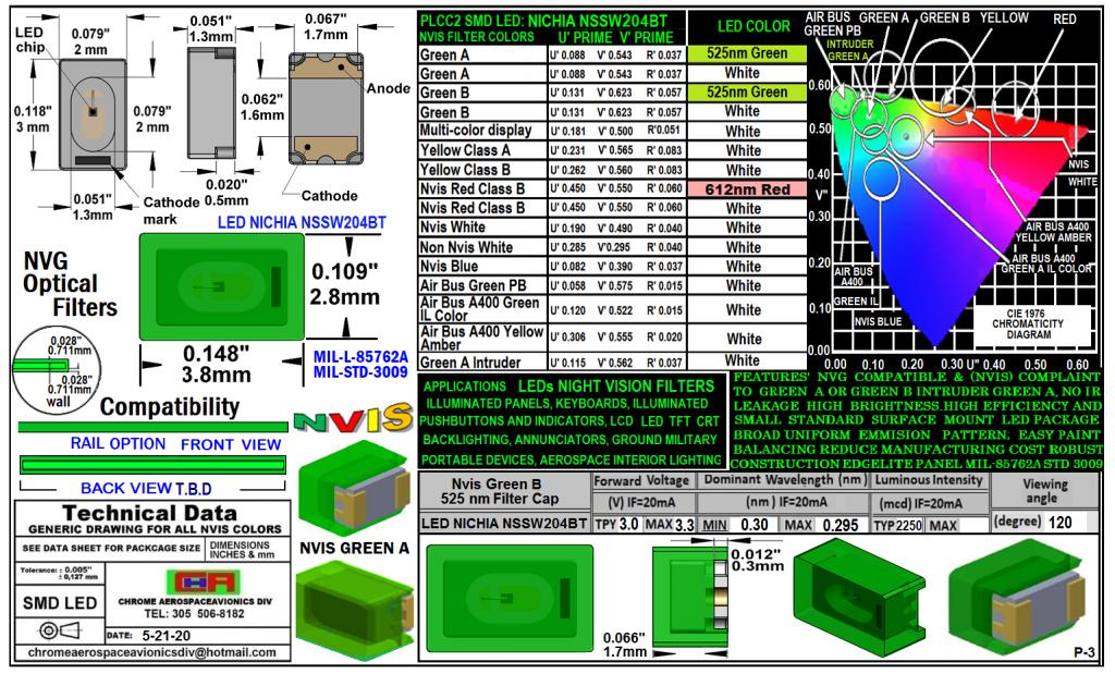 NSSW204BT NICHIA SMD-PLCC LED NVIS GREEN B 525 nm FILTER CAP