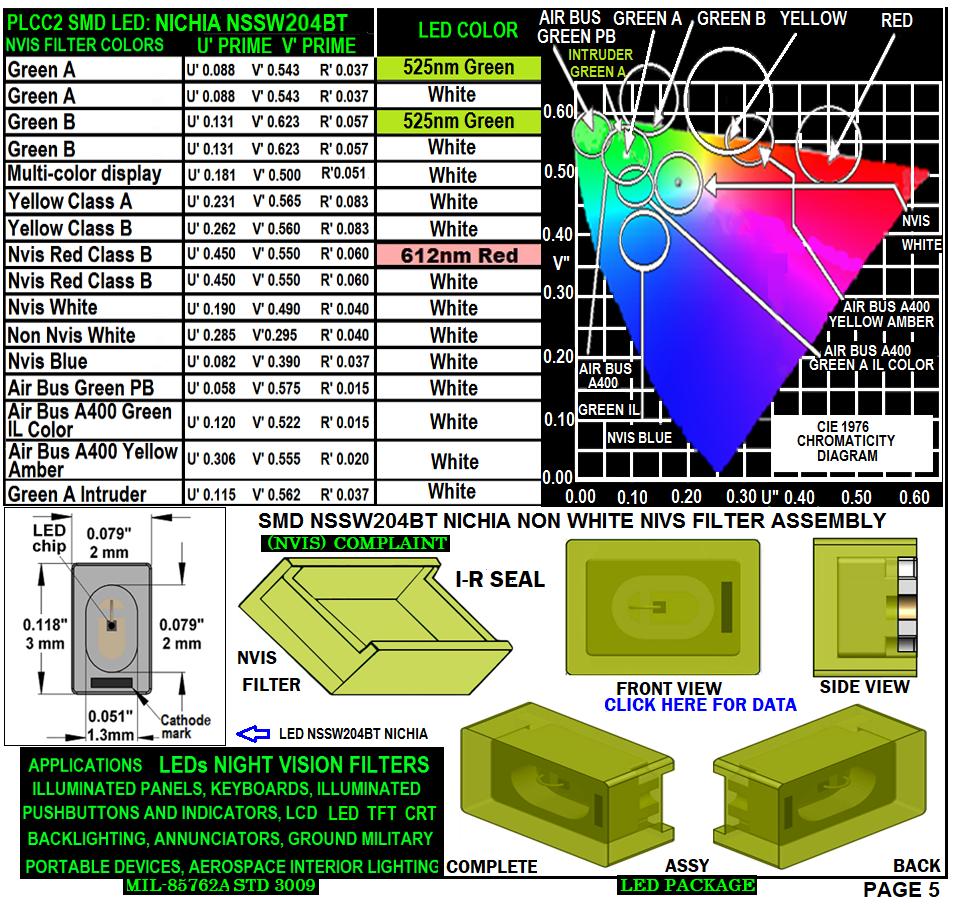 NESSW064AT NICHIA SMD-PLCC LED NON NVIS WHITE