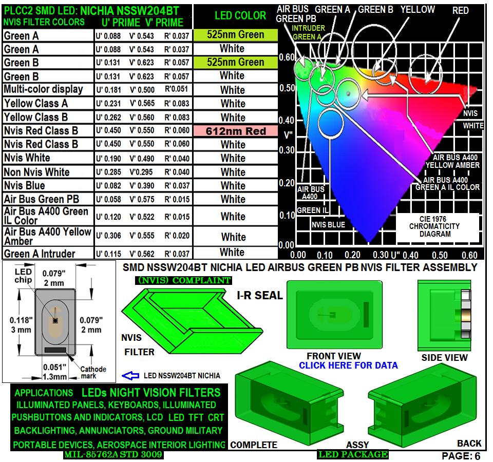 NSSW204BT NICHIA SMD-PLCC LED NVIS AIRBUS GREEN PB