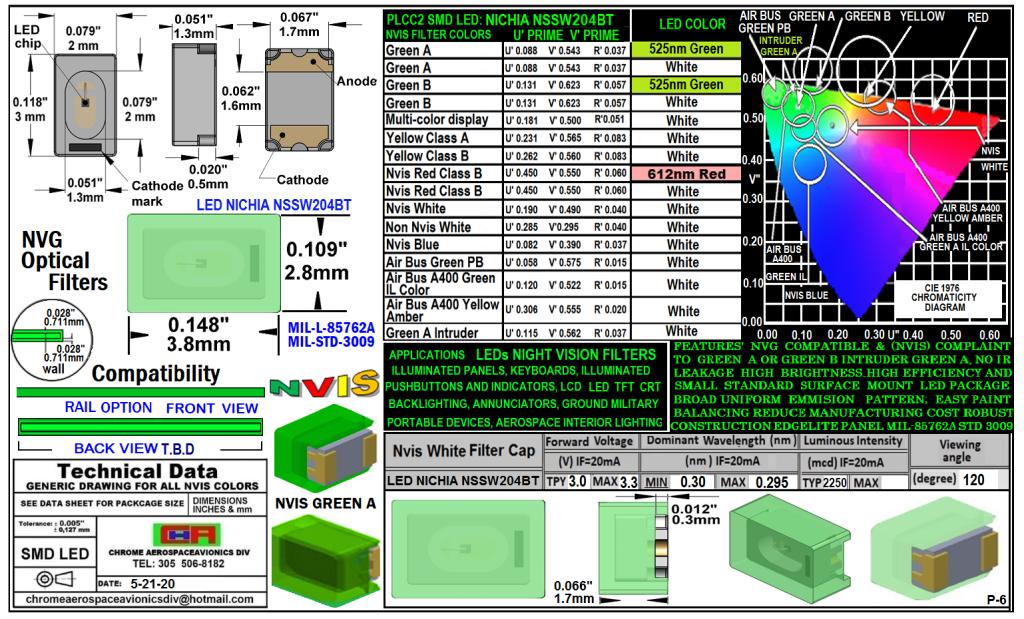 NSSW204BT NICHIA SMD-PLCC LED NVIS WHITE FILTER CAP