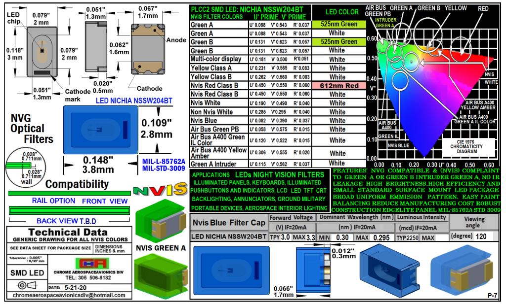 NSSW204BT NICHIA SMD-PLCC LED NVIS BLUE FILTER CAP