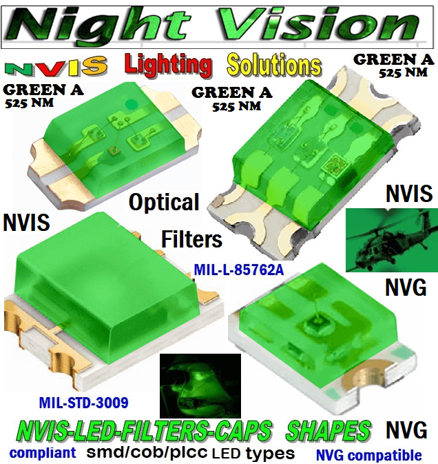 670 SMD LED NVIS GREEN A 525 nm FILTER    670 SMD LED NVIS GREEN A 525 nm PCB   670 SMD-PLCC LED NVIS GREEN A 525 nm FILTER    670 SMD-PLCC LED NVIS GREEN A 525 nm PCB     670-001 SMD LED NVIS GREEN A 525 nm FILTER CAP    670-001 SMD LED NVIS GREEN A 525 nm PCB   670-001 SMD-PLCC LED NVIS GREEN A 525 nm FILTER CAP   670-001 SMD-PLCC LED NVIS GREEN A 525 nm PCB   NFSW157AT-H3 NICHIA SMD-PLCC NVIS GREEN A 525nm FILTER CAP   NSCW100 NICHIA SMD-PLCC LED NVIS GREEN A 525 NM FILTER CAP    NSCW455AT NICHIA SMD-PLCC LED NVIS GREEN A 525 nm FILTER CAP    NSSW100BT NICHIA SMD-PLCC LED NVIS GREEN A 525 nm FILTER CAP     NSSW100DT NICHIA SMD-PLCC LED NVIS GREEN A 525 nm FILTER CAP     5050 SMD-PLCC LED NVIS GREEN A 525 nm FILTER CAP     330 LED LIGHTS GREEN A 525 nm FILTER CAP     330-001 SMD LED NVIS GREEN A 525 nm FILTER CAP       330-001 SMD LED NVIS GREEN A 525 nm PCB  330-001 SMD-PLCC LED NVIS GREEN A 525 nm FILTER CAP       330-001 SMD-PLCC LED NVIS GREEN A 525 nm PCB   NESSW064AT NICHIA SMD-PLCC LED NVIS GREEN A 525 nm FILTER CAP       NSSW204BT NICHIA SMD-PLCC LED NVIS GREEN A 525 nm FILTER CAP      320 SMD-PLCC LED NVIS GREEN A 525 nm FILTER CAP 320-001 SMD LED NVIS GREEN A 525 nm FILTER CAP 320-001 SMD LED NVIS GREEN A 525 nm PCB  320-001 SMD-PLCC LED NVIS GREEN A 525 nm FILTER CAP 320-001 SMD-PLCC LED NVIS GREEN A 525 nm PCB  460 SMD-PLCC LED NVIS GREEN A 525 nm FILTER CAP L-65196-A0603-003 L-65330-A0603-003 L-65197-B0603-003 L-65250-B0603-003 L-65648-W0603-003 L-65951-W0603-003 L-65401-Y0603-003 L-65402-Y0603-003   L-65403-R0603-003  L-65196-A0805-003 L-65330-A0805-003 L-65197-B0805-003 L-65250-B0805-003 L-65648-W0805-003 L-65951-W0805-003 L-65401-Y0805-003 L-65402-Y0805-003 L-65403-R0805-003L-65196-A1206-002 L-65330-A1206-002 L-65197-B1206-002L-65250-B1206-002L-65648-W1206-002 L-65951-W1206-002L-65401-Y1206-002 955 SMD PLCC LED 955 LED L-65402-Y1206-002  L-65403-R1206-002 L-65196-A1206-003 L-65330-A1206-003 L-65197-B1206-003 L-65250-B1206-003 L-65648-W1206-003L-659