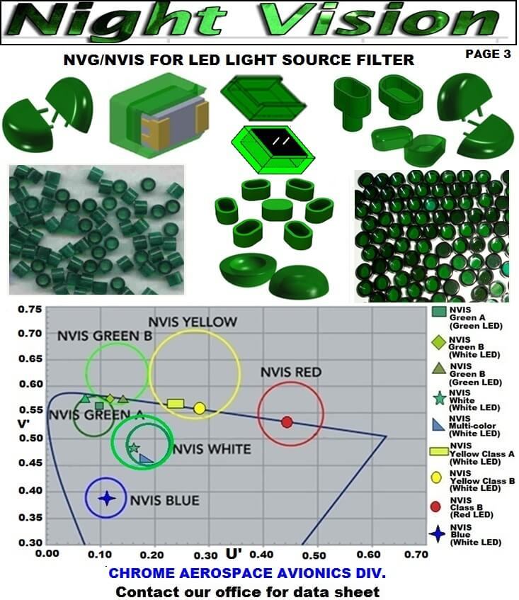 320 SMD-PLCC LED NVIS GREEN A 525 nm FILTER CAP 320-001 SMD LED NVIS GREEN A 525 nm FILTER CAP 320-001 SMD LED NVIS GREEN A 525 nm PCB  320-001 SMD-PLCC LED NVIS GREEN A 525 nm FILTER CAP 320-001 SMD-PLCC LED NVIS GREEN A 525 nm PCB  460 SMD-PLCC LED NVIS GREEN A 525 nm FILTER CAP 320 SMD-PLCC LED NVIS GREEN A FILTER CAP 320-001SMD LED NVIS GREEN A FILTER CAP 320-001 SMD LED NVIS GREEN A PCB  320-001 SMD-PLCC LED NVIS GREEN A FILTER CAP 320-001 SMD-PLCC LED NVIS GREEN A PCB  460 SMD-PLCC LED NVIS GREEN A FILTER CAP 320 SMD-PLCC LED NVIS GREEN B 525 nm FILTER CAP 320-001 SMD LED NVIS GREEN B 525 nm FILTER CAP 320-001 SMD LED NVIS GREEN B nm PCB  320-001 SMD-PLCC LED NVIS GREEN B 525 nm FILTER CAP 320-001 SMD-PLCC LED NVIS GREEN B nm PCB  460 SMD-PLCC LED NVIS GREEN B 525 nm FILTER CAP 320 SMD-PLCC LED NVIS GREEN B FILTER CAP 320-001 SMD LED NVIS GREEN B FILTER CAP 320-001 SMD LED NVIS GREEN B PCB  320-001 SMD-PLCC LED NVIS GREEN B FILTER CAP 320-001 SMD-PLCC LED NVIS GREEN B PCB  460 SMD-PLCC LED NVIS GREEN B FILTER CAP  320 NICHIA SMD-PLCC LED NVIS MULTI COLOR DISPLAY    320-001 LED NVIS MULTICOLOR DISPLAY FILTER CAP 320-001 LED NVIS MULTICOLOR DISPLAY PCB  320-001 SMD-PLCC LED NVIS MULTI COLOR DISPLAY FILTER CAP 320-001 SMD-PLCC LED NVIS MULTI COLOR DISPLAY PCB  460 SMD-PLCC LED NVIS MULTI COLOR DISPLAY  320 NICHIA SMD-PLCC LED NVIS YELLOW CLASS    320-001 LED NVIS YELLOW CLASS A FILTER CAP 320-001 LED NVIS YELLOW CLASS A PCB  320-001 SMD-PLCC LED NVIS YELLOW CLASS A FILTER CAP 320-001 SMD-PLCC LED NVIS YELLOW CLASS A PCB  460 SMD-PLCC LED NVIS YELLOW CLASS A 320 NICHIA SMD-PLCC LED NVIS YELLOW CLASS B   320-001 LED NVIS YELLOW CLASS B FILTER CAP 320-001 LED NVIS YELLOW CLASS B PCB   320-001 SMD-PLCC LED NVIS YELLOW CLASS B FILTER CAP  320-001 SMD-PLCC LED NVIS YELLOW CLASS B PCB   460 SMD-PLCC LED NVIS YELLOW CLASS B   320 NICHIA SMD-PLCC LED NVIS RED CLASS B 612 nm   320-001 SMD LED NVIS RED CLASS B 612 nm FILTER CAP 320-001 SMD LED NVIS RED CLASS B 612 nm PCB  320-001 SMD-PLCC LED NVIS RED CLASS B 612 NM FILTER CAP 320-001 SMD-PLCC LED NVIS RED CLASS B 612 NM FILTER PCB  460 SMD-PLCC LED NVIS RED CLASS B 612 nm    320 NICHIA SMD-PLCC LED NVIS RED CLASS B FILTER CAP  320-001 SMD LED NVIS RED CLASS B FILTER CAP 320-001 SMD LED NVIS RED CLASS B PCB  320-001 SMD-PLCC LED NVIS RED CLASS B FILTER CAP  320-001 SMD-PLCC LED NVIS RED CLASS B PCB 460 SMD-PLCC LED NVIS RED CLASS B FILTER CAP  320 NICHIA SMD-PLCC LED NVIS WHITE FILTER CAP  320-001 SMD LED NVIS WHITE FILTER CAP 320-001 SMD LED NVIS WHITE PCB  460-001 SMD-PLCC LED NVIS WHITE FILTER  460 SMD-PLCC LED NVIS WHITE FILTER CAP  460-001 SMD LED NVIS NON-WHITE FILTER CAP 460-001 SMD LED NVIS NON-WHITE PCB  460-001 SMD-PLCC LED NON NVIS WHITE FILTER CAP 460-001 SMD-PLCC LED NON NVIS WHITE PCB  460 SMD-PLCC LED NON NVIS WHITE    320 NICHIA SMD-PLCC LED NVIS BLUE FILTER CAP 460-001 SMD NVIS LED NVIS BLUE FILTER CAP  460-001 SMD NVIS LED NVIS BLUE PCB  460-001 SMD-PLCC LED NVIS BLUE FILTER CAP  460-001 SMD-PLCC LED NVIS BLUE PCB  460 SMD-PLCC LED NVIS BLUE FILTER CAP 320 NICHIA SMD-PLCC LED NVIS AIRBUS GREEN PB    670-001 NVIS AIR BUS GREEN BP FILTER CAP 670-001 NVIS AIR BUS GREEN BP PCB  670-001 SMD-PLCC LED NVIS AIR BUS GREEN PB FILTER CAP 670-001 SMD-PLCC LED NVIS AIR BUS GREEN PB PCB  460 SMD-PLCC LED NVIS AIRBUS GREEN PB    320 NICHIA SMD- PLCC LED NVIS AIRBUS A 400 GREEN IL COLOR     460-001 AIRBUS A400 GREEN IL COLOR FILTER CAP 460-001 AIRBUS A400 GREEN IL COLOR FILTER PCB  460-001 SMD- PLCC LED NVIS AIRBUS A 400 GREEN IL COLOR FILTER CAP 460-001 SMD- PLCC LED NVIS AIRBUS A 400 GREEN IL COLOR PCB  460 SMD- PLCC LED NVIS AIRBUS A 400 GREEN IL COLOR   320 NICHIA SMD-PLCC LED NVIS AIRBUS A 400 YELLOW AMBER   460-001 LED NVIS AIRBUS A400 YELLOW AMBER FILTER CAP 460-001 AIR BUS A400 YELLOW AMBER PCB  460-001 SMD-PLCC LED NVIS AIRBUS A 400 YELLOW AMBER FILTER CAP 460-001 SMD-PLCC LED NVIS AIRBUS A 400 YELLOW AMBER PCB  460 SMD-PLCC LED NVIS AIRBUS A 400 YELLOW AMBER   320 NICHIA SMD-PLCC LED NVIS GREEN A INTRUDER    460-001 NVIS GREEN A INTRUDER FILTER CAP 460-001 NVIS GREEN A INTRUDER PCB  460-001 SMD-PLCC LED NVIS GREEN A INTRUDER FILTER CAP 460-001 SMD-PLCC LED NVIS GREEN A INTRUDER PCB  460 SMD-PLCC LED NVIS GREEN A INTRUDER    L-65330-A955-001 ms25010 nvis lamp holder   nvis filter film nvis filter Nvis film 0.005 thickness nvis filter IPAD NVIS FILTER Nvg filter for iPad mini Nvis film 0.005 thickness
