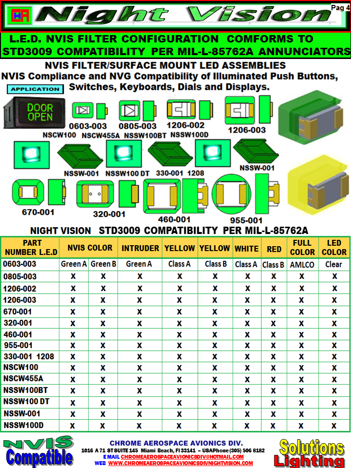 330-001 SMD LED NVIS GREEN A 525 nm FILTER CAP       330-001 SMD LED NVIS GREEN A 525 nm PCB  330-001 SMD-PLCC LED NVIS GREEN A 525 nm FILTER CAP       330-001 SMD-PLCC LED NVIS GREEN A 525 nm PCB   NESSW064AT NICHIA SMD-PLCC LED NVIS GREEN A 525 nm FILTER CAP       NSSW204BT NICHIA SMD-PLCC LED NVIS GREEN A 525 nm FILTER CAP        330-001 SMD LED NVIS GREEN A FILTER CAP      330-001 SMD LED NVIS GREEN A PCB   330-001 SMD-PLCC LED NVIS GREEN A FILTER CAP       330-001 SMD-PLCC LED NVIS GREEN A PCB   NESSW064AT NICHIA SMD-PLCC LED NVIS GREEN A FILTER CAP       NSSW204BT NICHIA SMD-PLCC LED NVIS GREEN A FILTER CAP        330-001 SMD LED NVIS GREEN B 525 nm FILTER CAP       330-001 SMD LED NVIS GREEN B nm PCB   330-001 SMD-PLCC LED NVIS GREEN B 525 nm FILTER CAP       330-001 SMD-PLCC LED NVIS GREEN B nm PCB   NESSW064AT NICHIA SMD-PLCC LED NVIS GREEN B 525 nm FILTER CAP       NSSW204BT NICHIA SMD-PLCC LED NVIS GREEN B 525 nm FILTER CAP        330-001 SMD LED NVIS GREEN B FILTER CAP       330-001 SMD LED NVIS GREEN B PCB   330-001 SMD-PLCC LED NVIS GREEN B FILTER CAP       330-001 SMD-PLCC LED NVIS GREEN B PCB   NESSW064AT NICHIA SMD-PLCC LED NVIS GREEN B FILTER CAP       NSSW204BT NICHIA SMD-PLCC LED NVIS GREEN B FILTER CAP        330-001 LED NVIS MULTICOLOR DISPLAY FILTER CAP       330-001 LED NVIS MULTICOLOR DISPLAY PCB   330-001 SMD-PLCC LED NVIS MULTI COLOR DISPLAY FILTER CAP       NESSW064AT NICHIA SMD-PLCC LED NVIS MULTI COLOR DISPLAY     NSSW204BT NICHIA SMD-PLCC LED NVIS MULTI COLOR DISPLAY     330-001 LED NVIS YELLOW CLASS A FILTER CAP       330-001 LED NVIS YELLOW CLASS A PCB   330-001 SMD-PLCC LED NVIS YELLOW CLASS A FILTER CAP      330-001 SMD-PLCC LED NVIS YELLOW CLASS A PCB  NESSW064AT NICHIA SMD-PLCC LED NVIS YELLOW CLASS     NSSW204BT NICHIA SMD-PLCC LED NVIS YELLOW CLASS      330-001 LED NVIS YELLOW CLASS B FILTER CAP       330-001 LED NVIS YELLOW CLASS B PCB   330-001 SMD-PLCC LED NVIS YELLOW CLASS B FILTER CAP       330-001 SMD-PLCC LED NVIS YELLOW