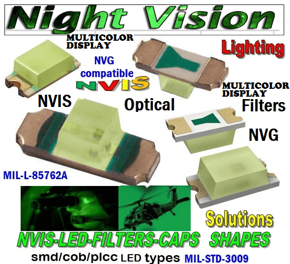 NSSW100DT NICHIA SMD-PLCC LED NVIS MULTI COLOR DISPLAY CARNADA   5050 SMD-PLCC LED NVIS MULTI COLOR DISPLAY CARNADA  330 SMD-PLCC LED NVIS MULTI COLOR DISPLAY CARNADA   330-001 LED NVIS MULTICOLOR DISPLAY FILTER CAP       330-001 LED NVIS MULTICOLOR DISPLAY PCB   330-001 SMD-PLCC LED NVIS MULTI COLOR DISPLAY FILTER CAP       NESSW064AT NICHIA SMD-PLCC LED NVIS MULTI COLOR DISPLAY     NSSW204BT NICHIA SMD-PLCC LED NVIS MULTI COLOR DISPLAY    320 NICHIA SMD-PLCC LED NVIS MULTI COLOR DISPLAY    320-001 LED NVIS MULTICOLOR DISPLAY FILTER CAP 320-001 LED NVIS MULTICOLOR DISPLAY PCB  320-001 SMD-PLCC LED NVIS MULTI COLOR DISPLAY FILTER CAP 320-001 SMD-PLCC LED NVIS MULTI COLOR DISPLAY PCB  460 SMD-PLCC LED NVIS MULTI COLOR DISPLAY  L-65196-A0603-003 L-65330-A0603-003 L-65197-B0603-003 L-65250-B0603-003 L-65648-W0603-003 L-65951-W0603-003 L-65401-Y0603-003 L-65402-Y0603-003   L-65403-R0603-003  L-65196-A0805-003 L-65330-A0805-003 L-65197-B0805-003 L-65250-B0805-003 L-65648-W0805-003 L-65951-W0805-003 L-65401-Y0805-003 L-65402-Y0805-003 L-65403-R0805-003L-65196-A1206-002 L-65330-A1206-002 L-65197-B1206-002L-65250-B1206-002L-65648-W1206-002 L-65951-W1206-002L-65401-Y1206-002 955 SMD PLCC LED 955 LED L-65402-Y1206-002  L-65403-R1206-002 L-65196-A1206-003 L-65330-A1206-003 L-65197-B1206-003 L-65250-B1206-003 L-65648-W1206-003L-65951-W1206-003L-65401-Y1206-003L-65402-Y1206-003 955 LED NVIS 955 LED HELICOPTERS NIGHT VISION LIGHTING   955 NVIS FILTER  L-65403-R1206-003L-65196-A320-001L-65330-A320-001 L-65197-B320-001 L-65250-B320-001 L-65648-W320-001 L-65951-W320-001 L-65401-Y320-001 L-65402-Y320-001 L-65403-R320-001 L-65196-A670-001 L-65330-A670-001 L-65197-B670-001 L-65250-B670-001 L-65648-W670-001 L-65951-W670-001 L-65401-Y670-001 L-65401-Y670-001 L-65403-R670-001 L-65196-A460-001 L-65196-A460-001 L-65197-B460-001  L-65250-B460-001 L-65648-W460-001 L-65951-W460-001 L-65401-Y460-001 955 Night Vision Imaging Systems (NVIS)  955 NVIS Aircraft Upgrades | Night Vision Goggles 955 P