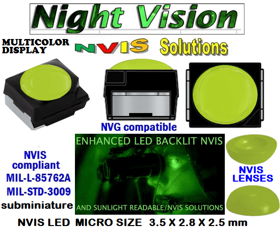 surface mount nvis led FP-1309SMD-WA2-G201-H smd led: nvis smd led  optical products led  subminiature nvis led 3.5 x 2.8 x 2.5 mm size nano nvis led size nvis led lighting nvis upgrades nano subminiature led nvis LEDs Used in Night Vision Imaging Systems (NVIS ...NVG/NVIS for LED Light Sources - avionics Aerospace Nvis optics Lighting optics, nvis filtering nvis optical mini nano led Nano LED Lights‎ LED Mini smd tlcc (Visible & NVIS) | Military & defense  LED Mini smd tlcc  (Visible Lighting optics, nvis filtering nvis optical mini nano led Nano LED Lights‎ LED Mini smd tlcc (Visible & NVIS) | Military & defense LED Mini smd tlcc  (Visible & NVIS) NVIS Filter/SMD LED Assemblies NVIS Compliant SMD Type LEDs - Aerospace  NVIS Compliant Filtered SMD/PLCC Type LEDs  surface mount nvis led FP-1309SMD-WA2-G201-H smd led: nvis smd led  optical products led  subminiature nvis led 3.5 x 2.8 x 2.5 mm size nano nvis led size nvis led lighting nvis upgrades nano subminiature led nvis LEDs Used in Night Vision Imaging Systems (NVIS ...NVG/NVIS for LED Light Sources - avionics Aerospace Nvis optics Lighting optics, nvis filtering nvis optical mini nano led Nano LED Lights‎ LED Mini smd tlcc (Visible & NVIS) | Military & defense  LED Mini smd tlcc  (Visible Lighting optics, nvis filtering nvis optical mini nano led Nano LED Lights‎ LED Mini smd tlcc (Visible & NVIS) | Military & defense LED Mini smd tlcc  (Visible & NVIS) NVIS Filter/SMD LED Assemblies NVIS Compliant SMD Type LEDs - Aerospace  NVIS Compliant Filtered SMD/PLCC Type LEDs   330-001 LED NVIS MULTICOLOR DISPLAY FILTER CAP       330-001 LED NVIS MULTICOLOR DISPLAY PCB   330-001 SMD-PLCC LED NVIS MULTI COLOR DISPLAY FILTER CAP       NESSW064AT NICHIA SMD-PLCC LED NVIS MULTI COLOR DISPLAY     NSSW204BT NICHIA SMD-PLCC LED NVIS MULTI COLOR DISPLAY  L-65196-A0603-003 L-65330-A0603-003 L-65197-B0603-003  L-65250-B0603-003 L-65648-W0603-003 L-65951-W0603-003 L-65401-Y0603-003 L-65402-Y0603-003   L-65403-R0603-003  L-65196-A0805-003 L-65330-A0805-003 L-65197-B0805-003 L-65250-B0805-003 L-65648-W0805-003 L-65951-W0805-003  320 NICHIA SMD-PLCC LED NVIS MULTI COLOR DISPLAY    320-001 LED NVIS MULTICOLOR DISPLAY FILTER CAP 320-001 LED NVIS MULTICOLOR DISPLAY PCB  320-001 SMD-PLCC LED NVIS MULTI COLOR DISPLAY FILTER CAP 320-001 SMD-PLCC LED NVIS MULTI COLOR DISPLAY PCB  460 SMD-PLCC LED NVIS MULTI COLOR DISPLAY  L-65401-Y0805-003 L-65402-Y0805-003 L-65403-R0805-003L-65196-A1206-002 L-65330-A1206-002 L-65197-B1206-002L-65250-B1206-002L-65648-W1206-002 L-65951-W1206-002L-65401-Y1206-002L-65402-Y1206-002  L-65403-R1206-002 L-65196-A1206-003 L-65330-A1206-003 L-65197-B1206-003 L-65250-B1206-003 L-65648-W1206-003L-65951-W1206-003L-65401-Y1206-003L-65402-Y1206-003L-65403-R1206-003L-65196-A320-001L-65330-A320-001 955 LED NVIS 955 LED HELICOPTERS NIGHT VISION LIGHTING   955 NVIS FILTER  L-65197-B320-001 L-65250-B320-001 L-65648-W320-001 L-65951-W320-001 L-65401-Y320-001 L-65402-Y320-001 L-65403-R320-001 L-65196-A670-001 L-65330-A670-001 L-65197-B670-001 L-65250-B670-001 L-65648-W670-001 L-65951-W670-001 L-65401-Y670-001 L-65401-Y670-001 L-65403-R670-001 L-65196-A460-001 L-65196-A460-001 L-65197-B460-001  L-65250-B460-001 L-65648-W460-001 L-65951-W460-001 L-65401-Y460-001 955 Night Vision Imaging Systems (NVIS)  955 NVIS Aircraft Upgrades | Night Vision Goggles 955 PILOT NIGHT VISION NVIS ILLUMINATION  955 LED SWITCHES, KEYBOARDS, DIALS, AND DISPLAYS 955 COCKPIT MODIFICATION 955 NVIS compatible lights   955 NVIS filters . NVG lighting 955 NVG lighting control panel customized 955 SMD LED  955 NVIS compatible lights  955 NVIS compatible lights CHIP  955 SMD LED NVIS   955 SMD LED NIGHT VISION  955 SMD PLCC LED AVIONICS 955 AVIONICS NIGHT VISION LIGHTING 955 AVIONICS MODIFICATIONS TO NIGHT VISION   955 LED AVIONICS UPGRADES TO NVIS 955 LED NVIS GREEN A 955 IMPACT SOLAR FILTER NVIS 955 LED NVIS GREEN B 955 LED NVIS WHITE  955 LED NVIS RED  955 LED AIRBUS A 400 GREEN  955-001 SMD PLCC LED 955-001 LED   955-001 LED NVIS  955-001 LED HELICOPTERS NIGHT VISION LIGHTING 955-001 NVIS FILTER 955-001 Night Vision Imaging Systems (NVIS) 955-001 PILOT NIGHT VISION NVIS ILLUMINATION  955-001 NVIS Aircraft Upgrades | Night Vision Goggles  955-001 LED SWITCHES, KEYBOARDS, DIALS, AND DISPLAYS 955-001 COCKPIT MODIFICATION  955-001 NVIS compatible lights    955-001 NVIS filters . NVG lighting  955-001 NVG lighting control panel customized   955-001 SMD LED  955-001 NVIS compatible lights  955-001 NVIS compatible lights CHIP 955-001 SMD LED NVIS 955-001 SMD LED NIGHT VISION  955-001 SMD PLCC LED AVIONICS 955-001 AVIONICS NIGHT VISION LIGHTING 955-001 AVIONICS MODIFICATIONS TO NIGHT VISION 955-001 LED AVIONICS UPGRADES TO NVIS 955-001 LED NVIS GREEN A 955-001 IMPACT SOLAR FILTER NVIS 955-001 LED NVIS GREEN B 955-001 LED NVIS WHITE 955-001 LED NVIS RED 955-001 LED AIRBUS A 400 GREEN 670 NVG lighting control panel customized  670 NVIS filters . NVG lighting  670 NVIS compatible lights  670 COCKPIT MODIFICATION 670 LED SWITCHES, KEYBOARDS, DIALS, AND DISPLAYS   670 NVIS Aircraft Upgrades | Night Vision Goggles  670 PILOT NIGHT VISION NVIS ILLUMINATION  670 Night Vision Imaging Systems (NVIS  670 NVIS FILTER 670 LED HELICOPTERS NIGHT VISION LIGHTING  670 LED NVIS 670 LED 670 SMD PLCC LED
